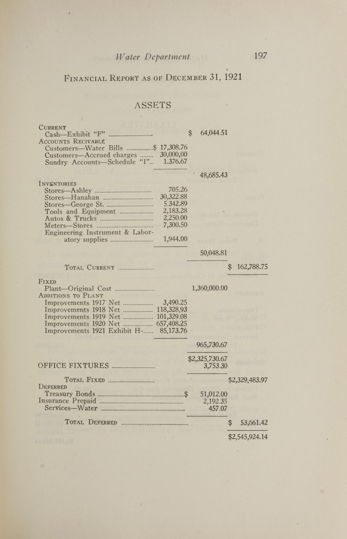 Charleston Yearbook, 1921, page 197