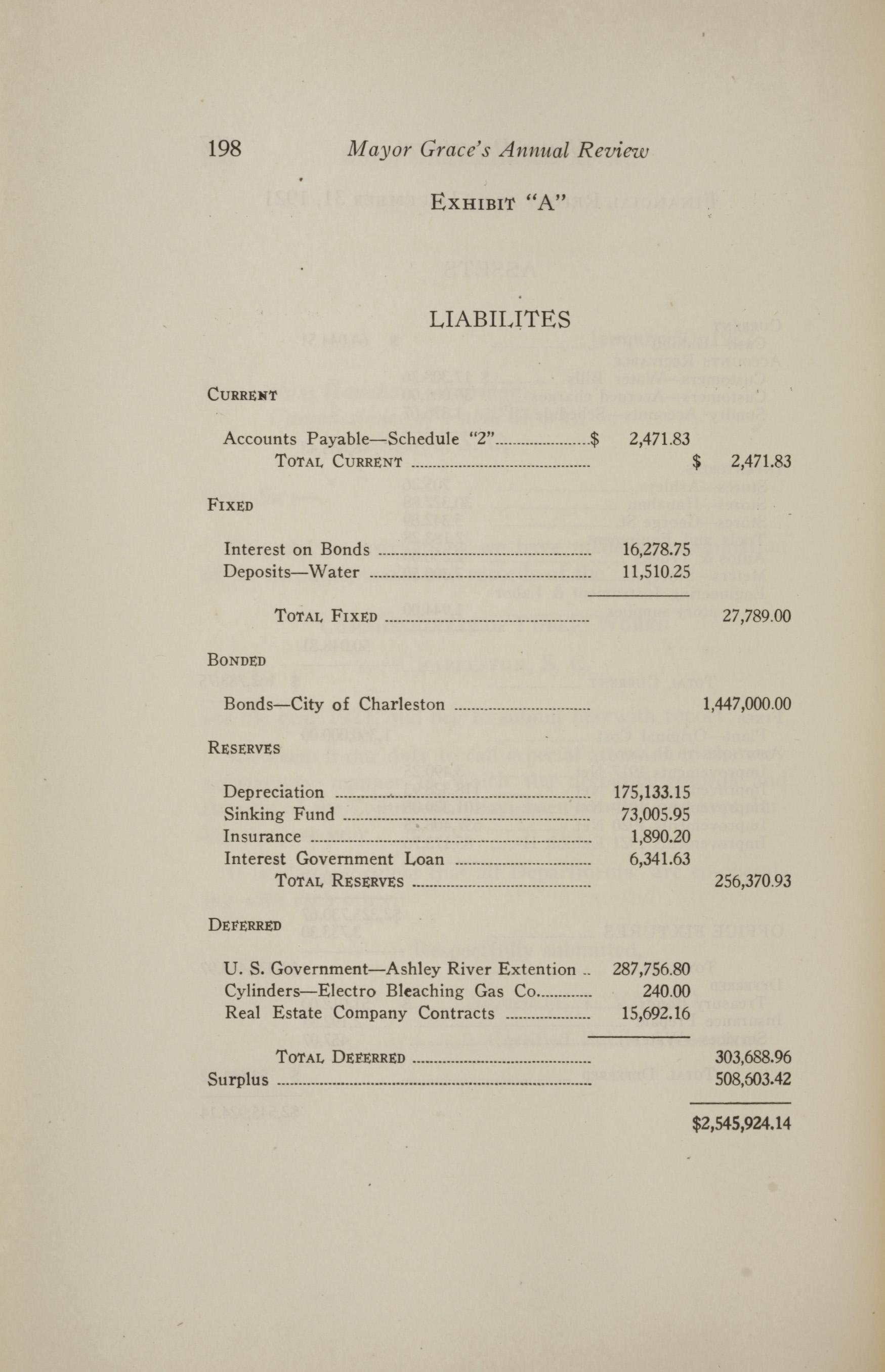 Charleston Yearbook, 1921, page 198