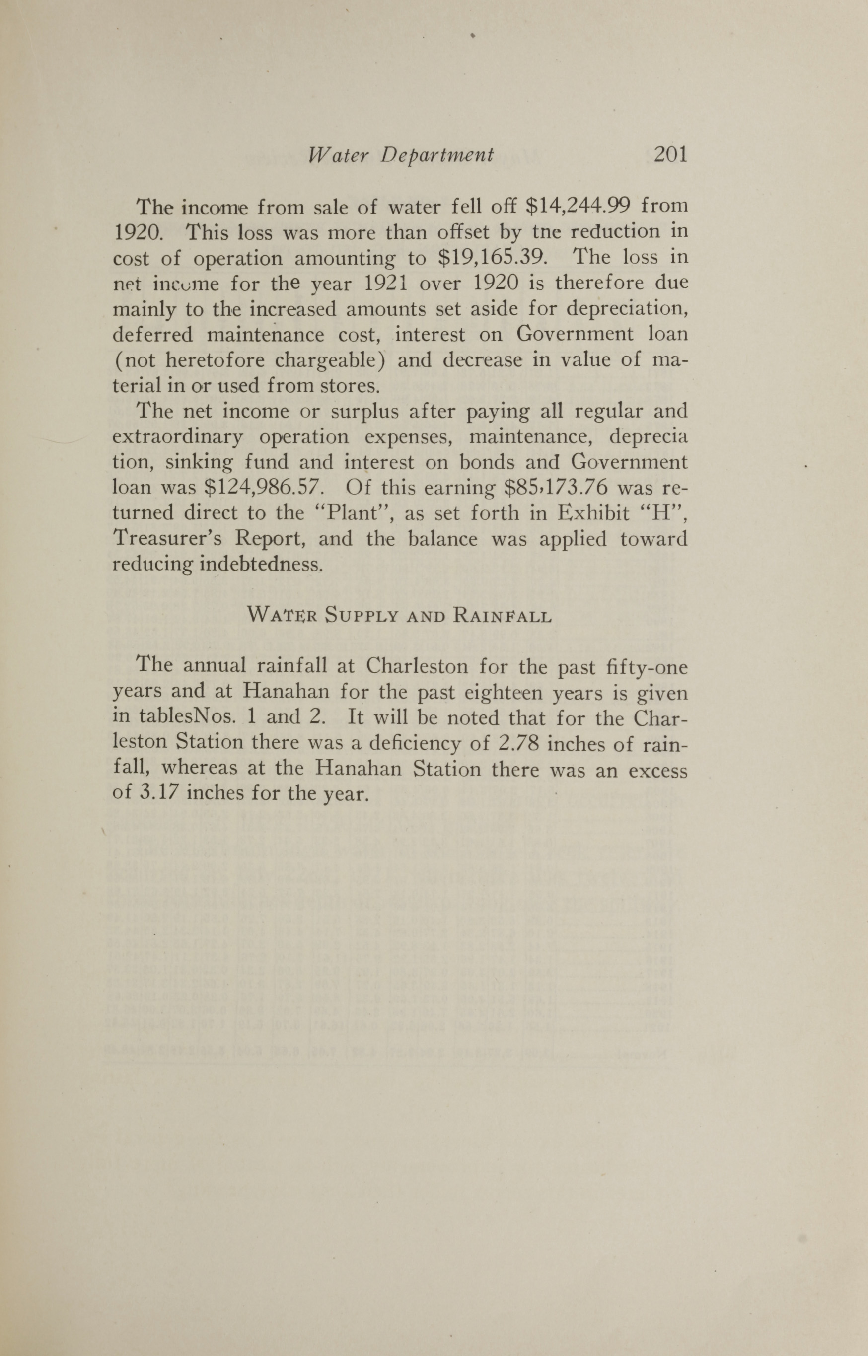 Charleston Yearbook, 1921, page 201