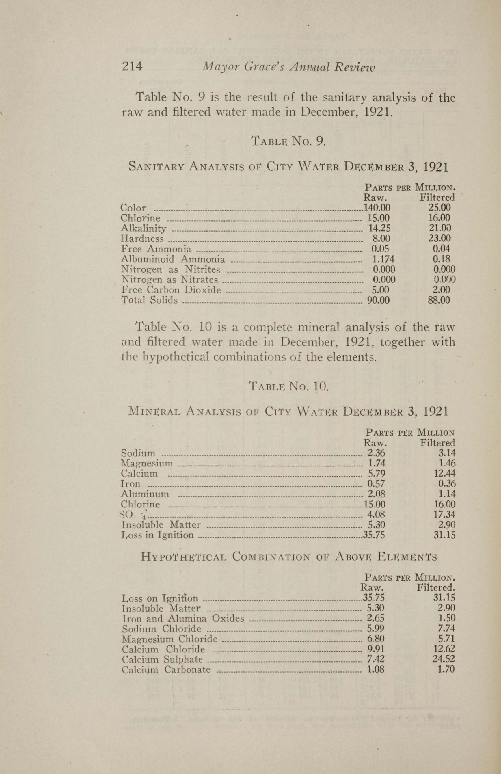 Charleston Yearbook, 1921, page 214