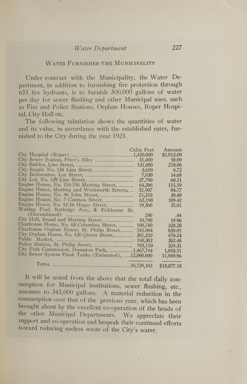 Charleston Yearbook, 1921, page 227