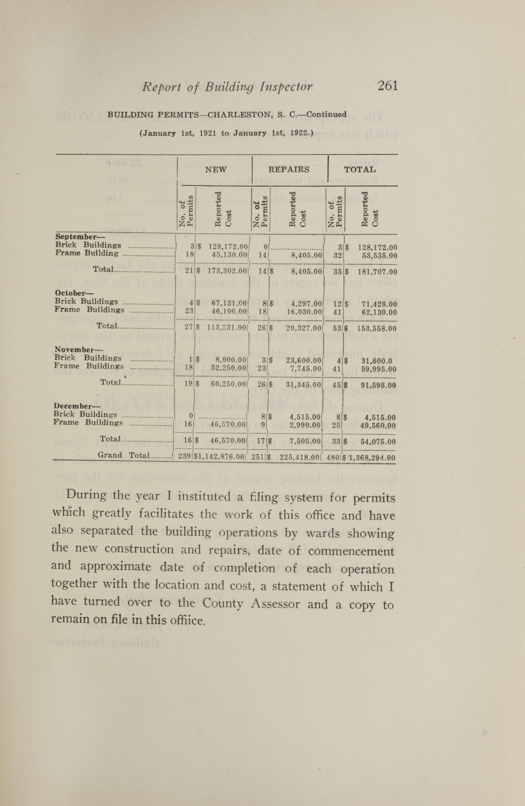 Charleston Yearbook, 1921, page 261