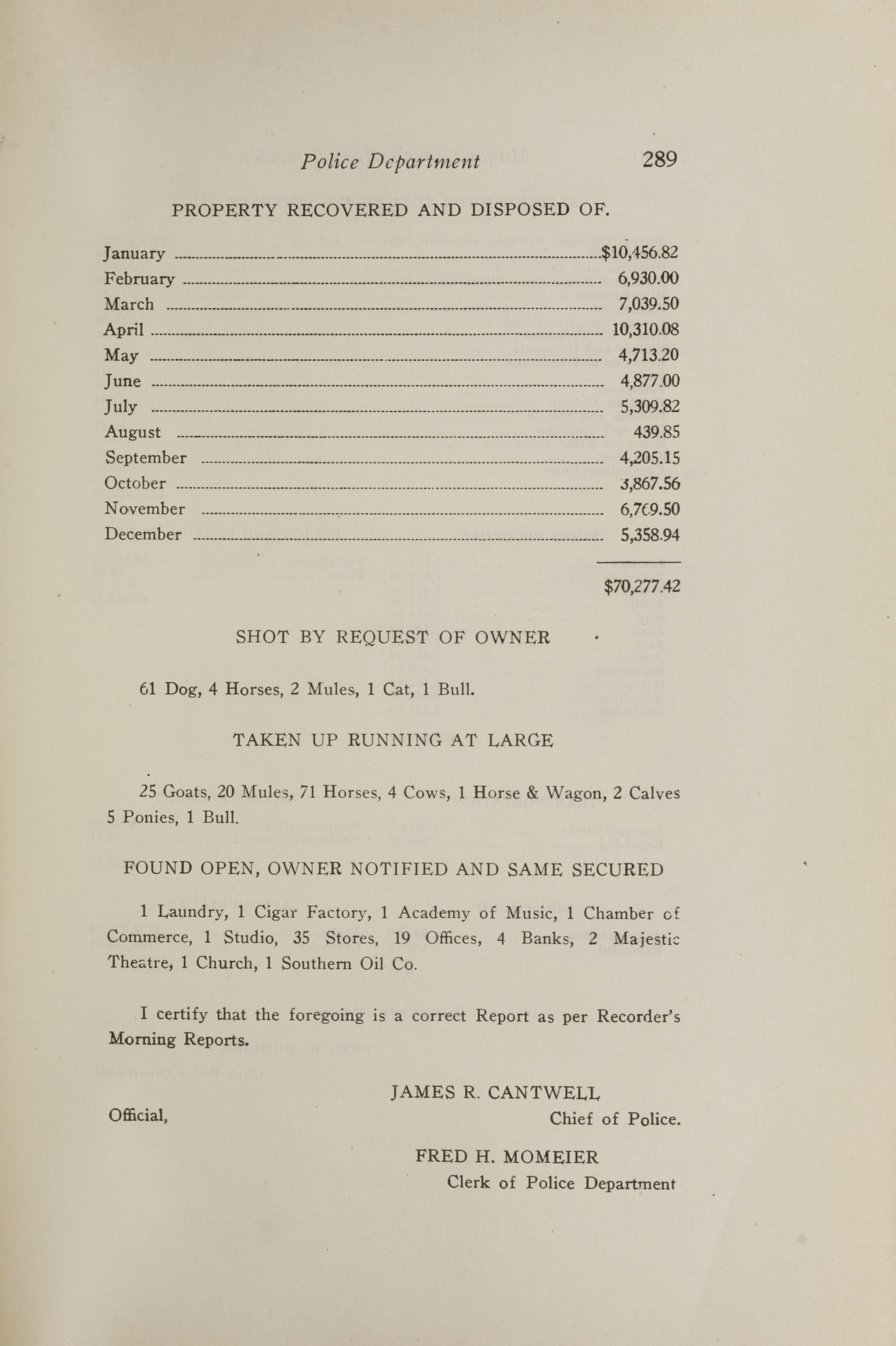 Charleston Yearbook, 1921, page 289