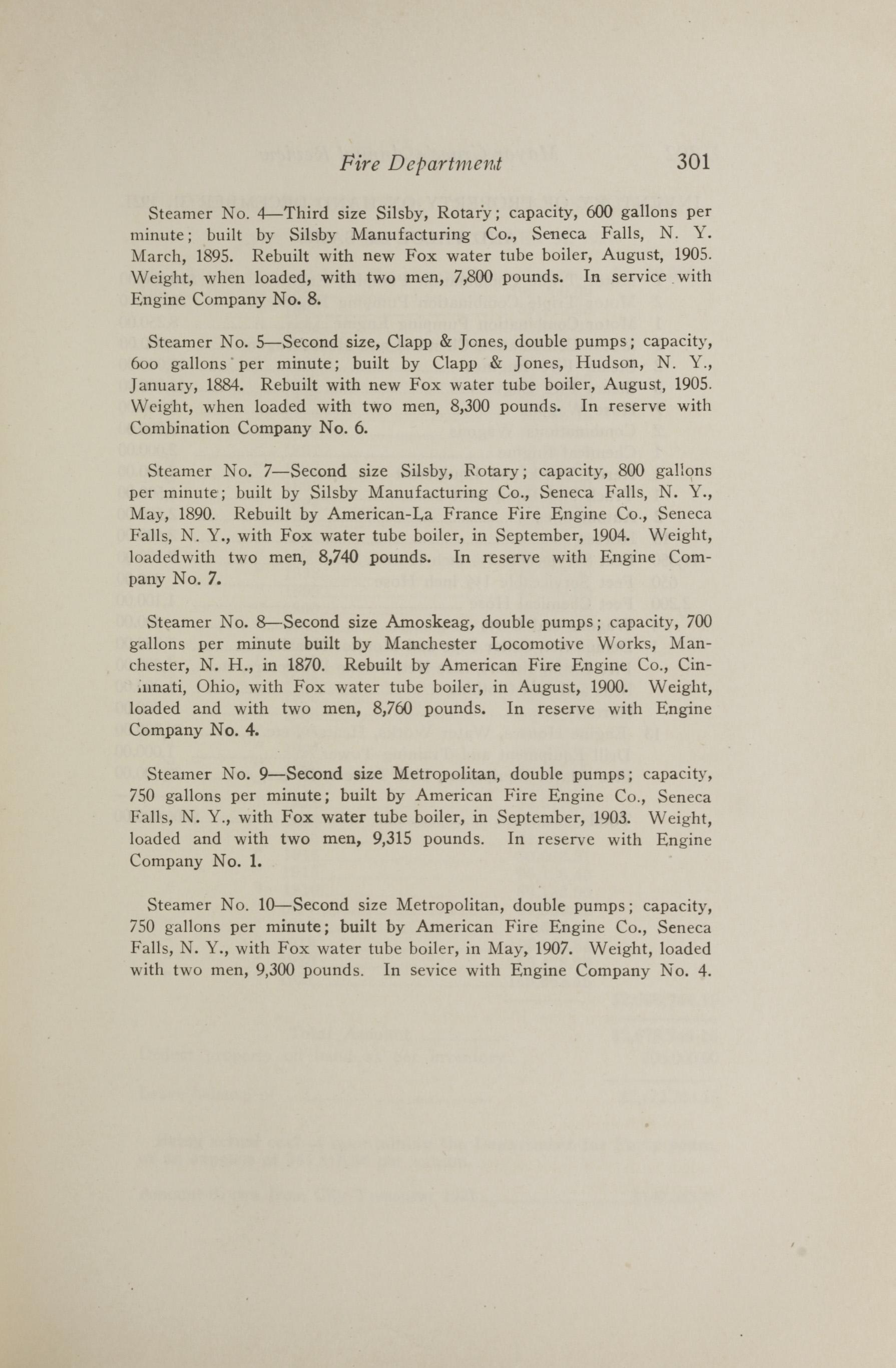 Charleston Yearbook, 1921, page 301