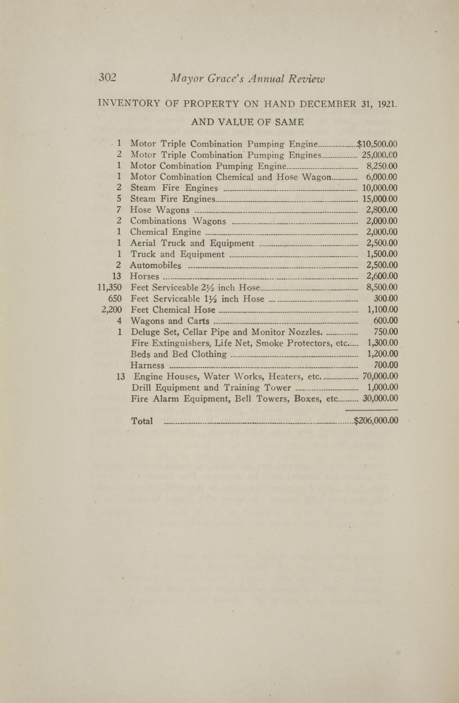 Charleston Yearbook, 1921, page 302