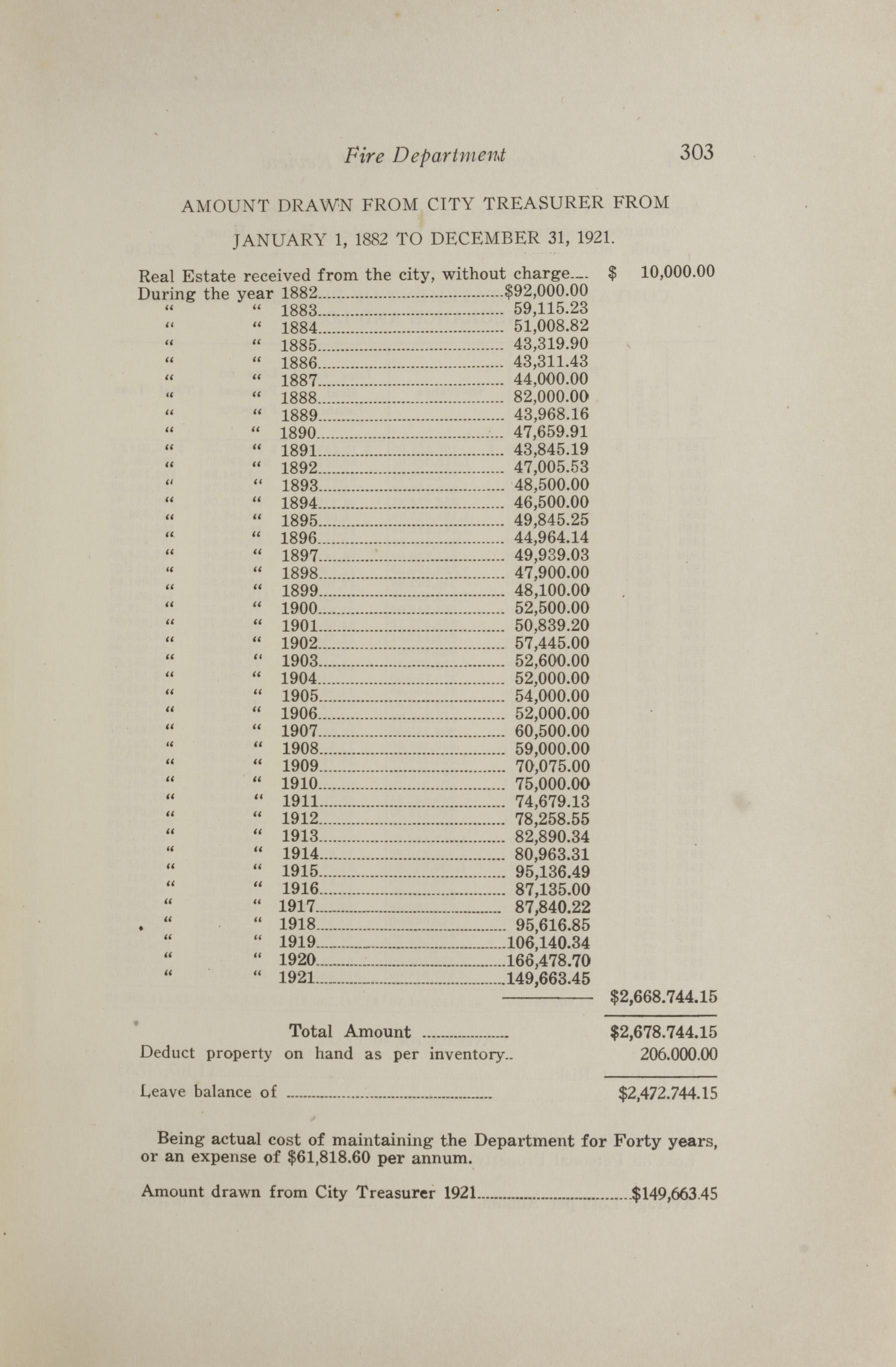 Charleston Yearbook, 1921, page 303