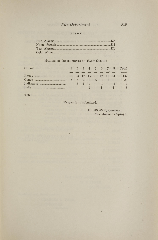 Charleston Yearbook, 1921, page 319
