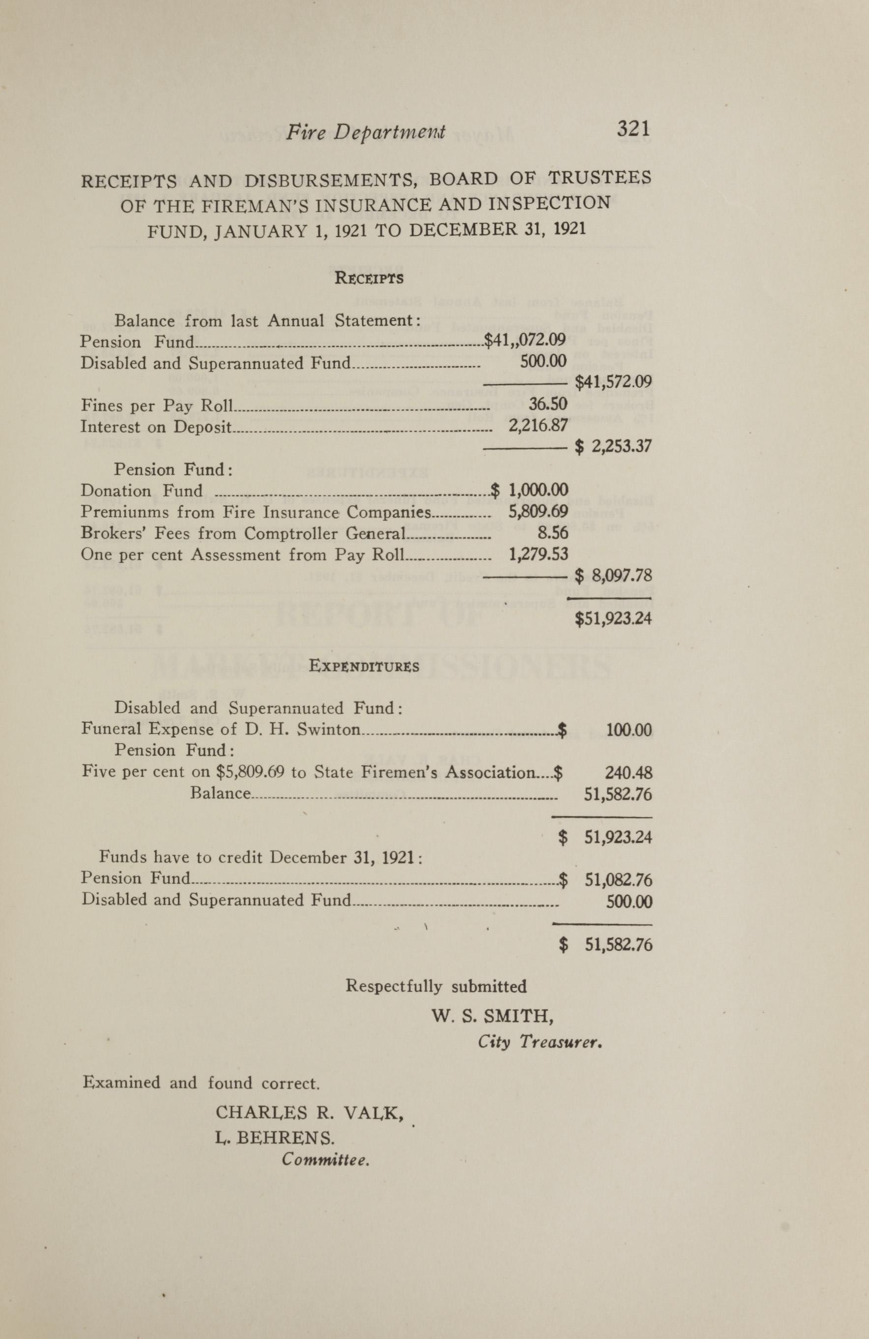 Charleston Yearbook, 1921, page 321