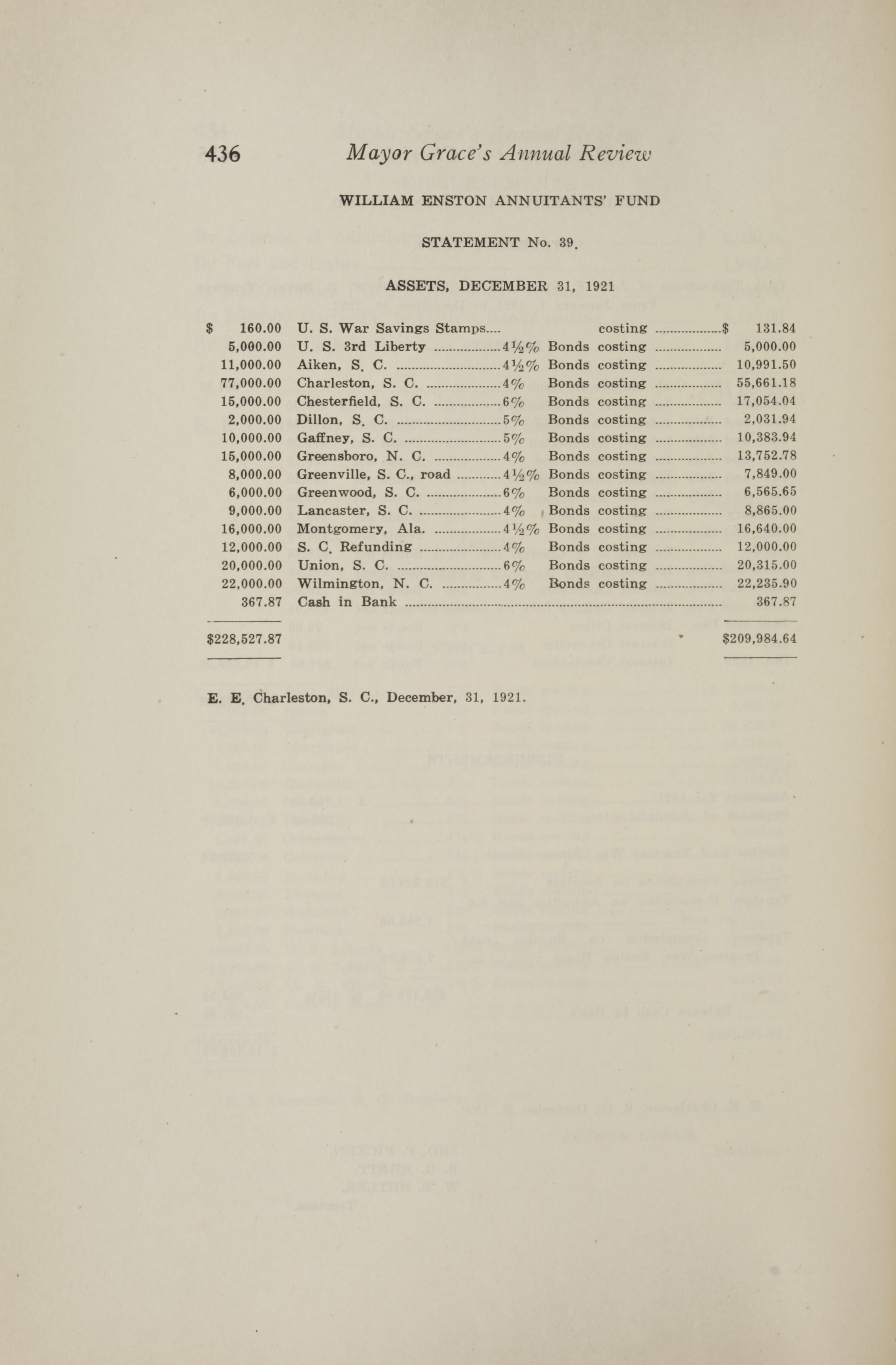Charleston Yearbook, 1921, page 436