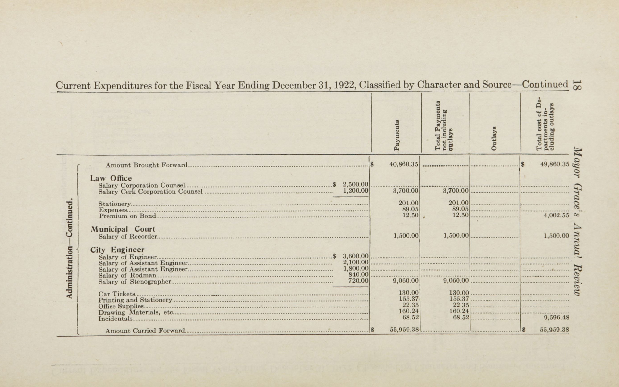 Charleston Yearbook, 1922, page 18