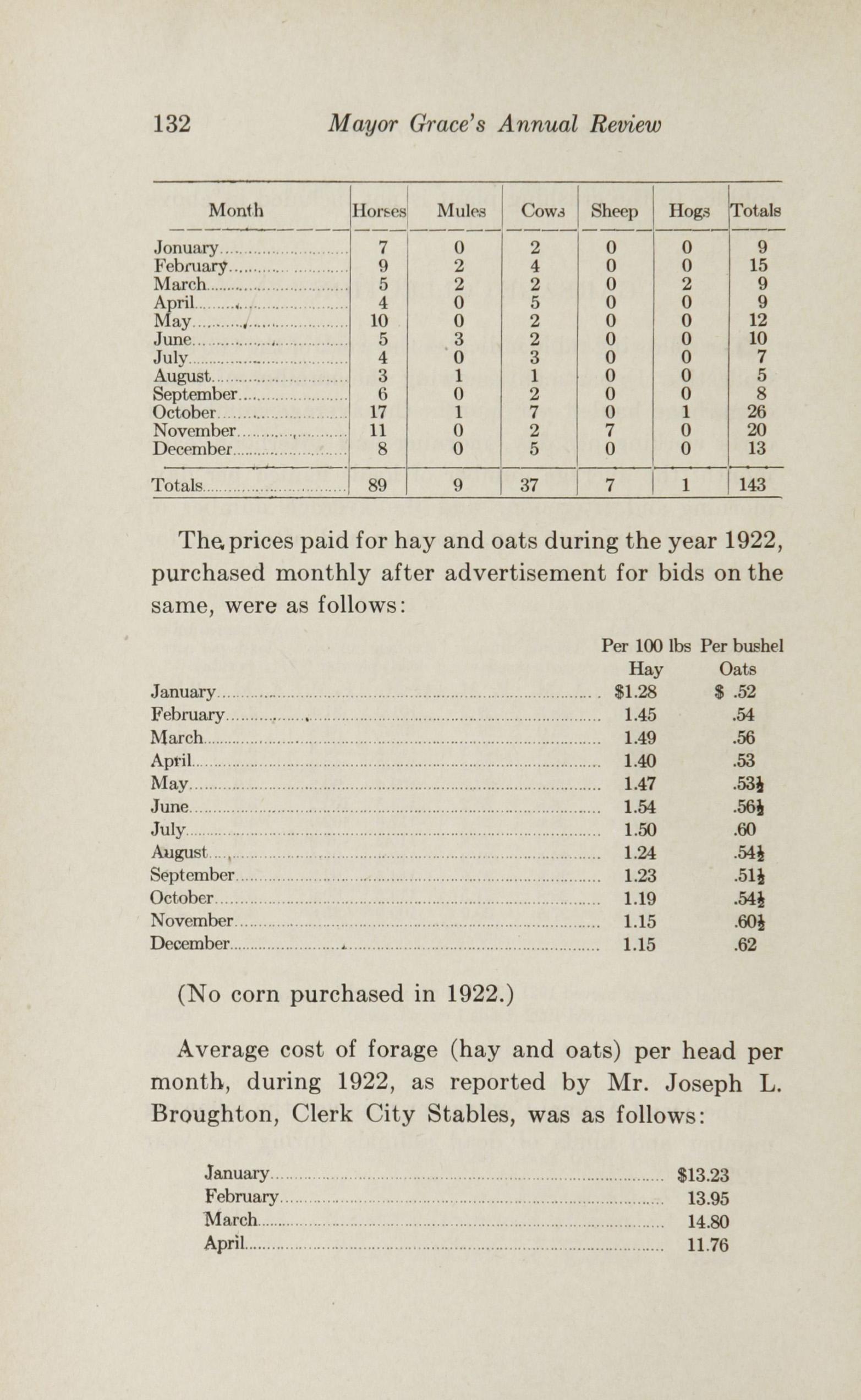 Charleston Yearbook, 1922, page 132
