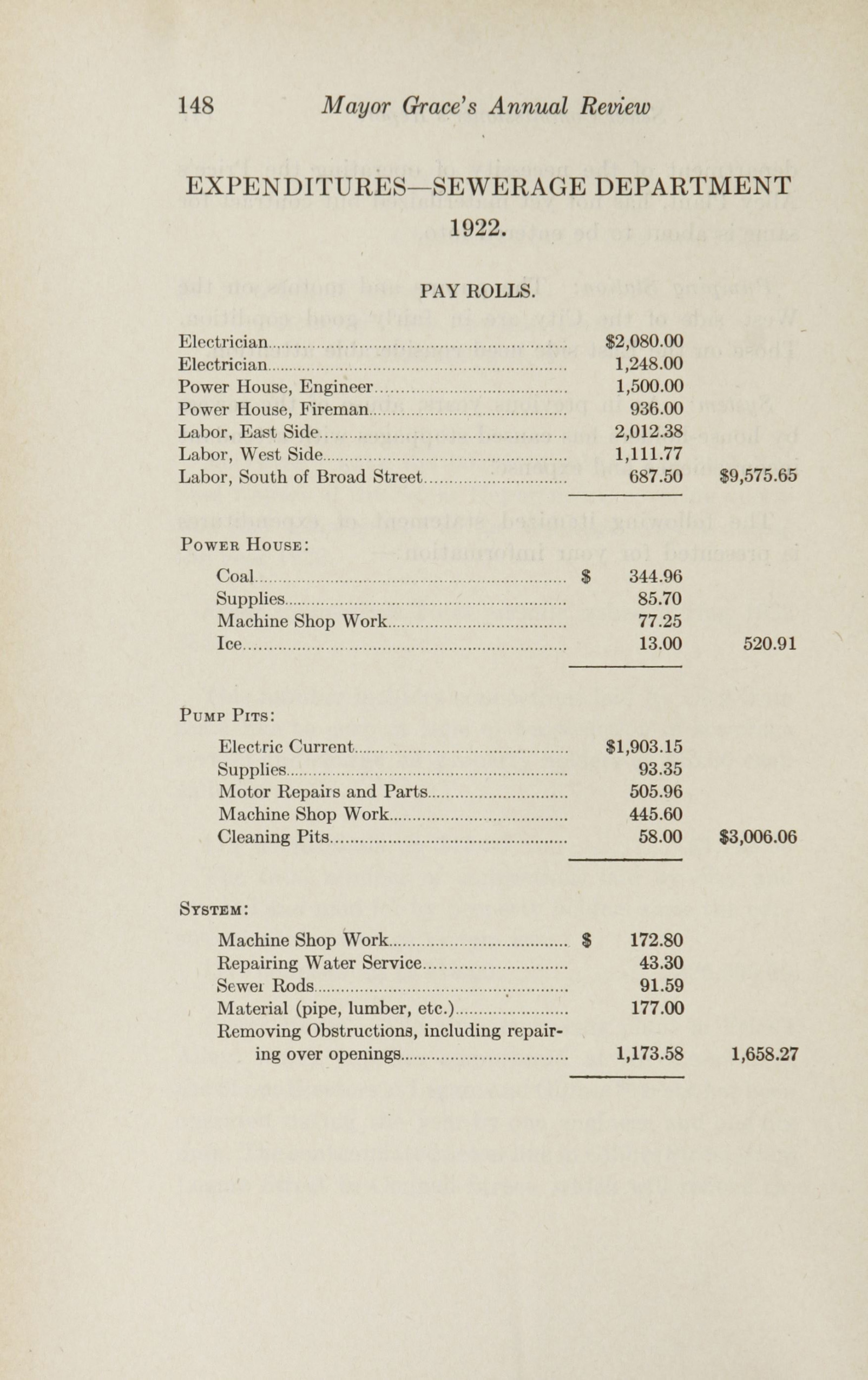 Charleston Yearbook, 1922, page 148