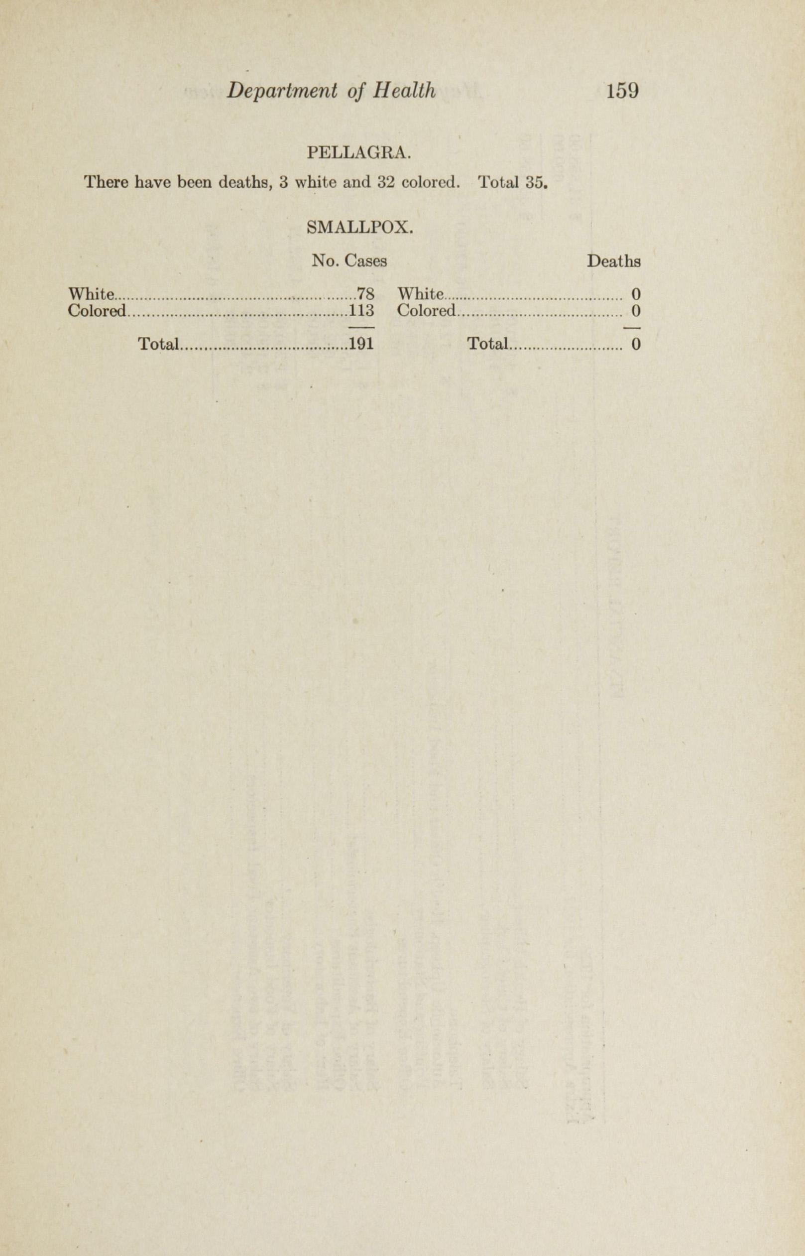 Charleston Yearbook, 1922, page 159