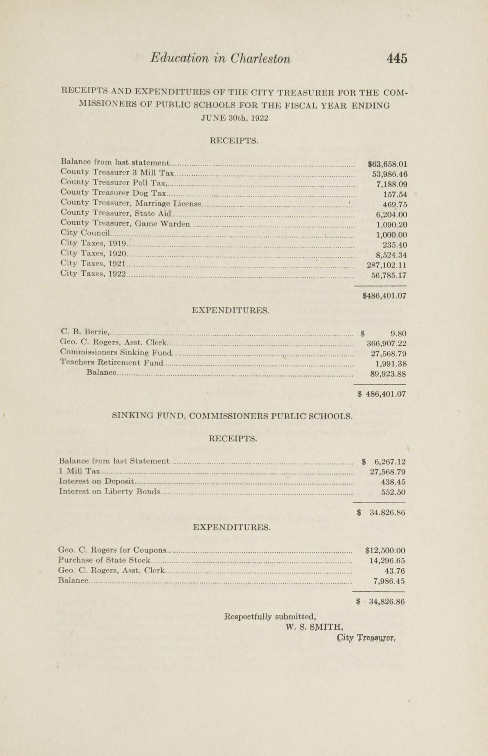 Charleston Yearbook, 1922, page 445