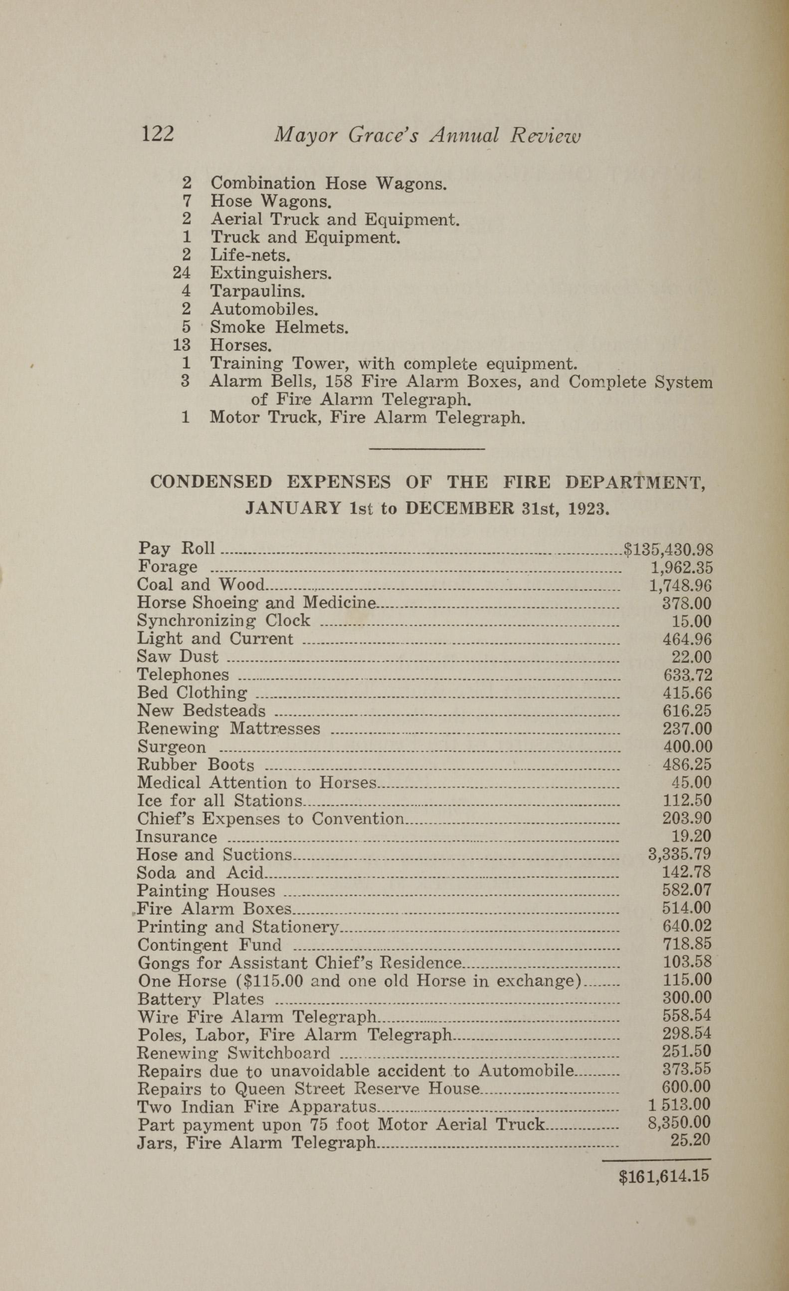 Charleston Yearbook, 1923, page 122