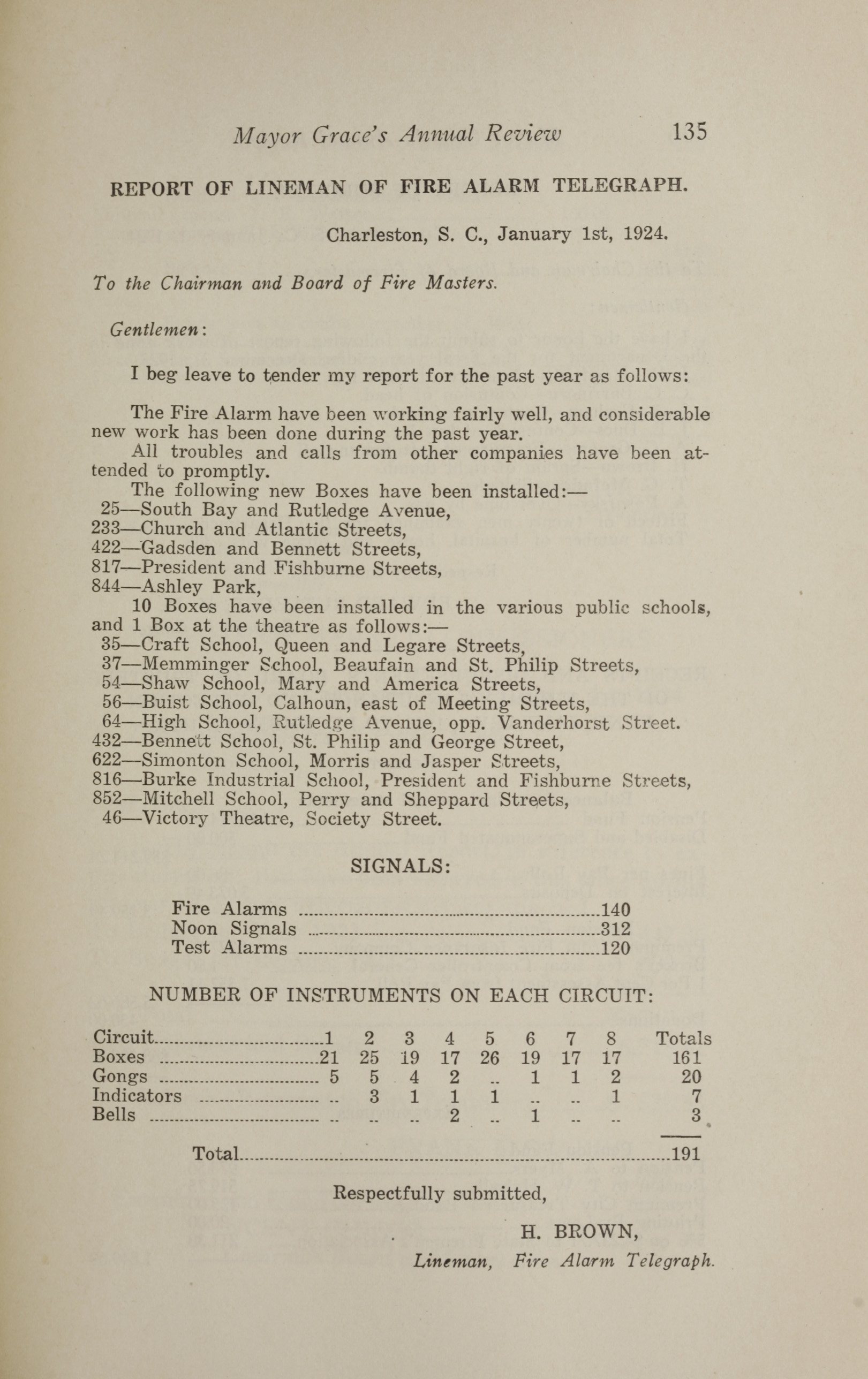 Charleston Yearbook, 1923, page 135