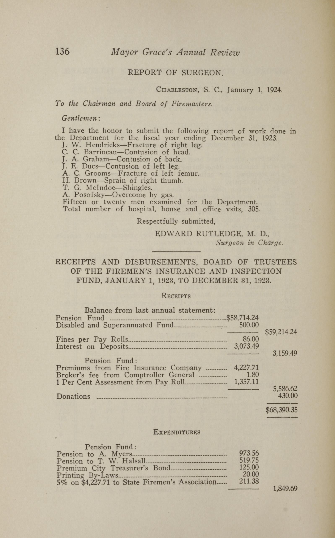 Charleston Yearbook, 1923, page 136