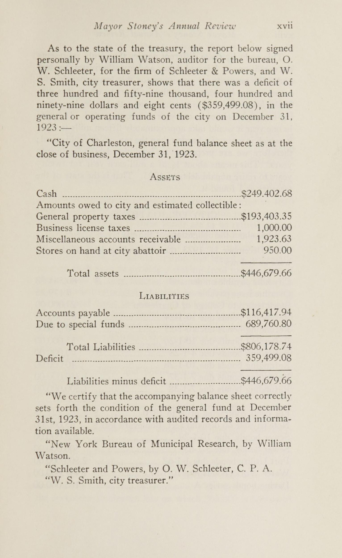 Charleston Yearbook, 1924, page xvii