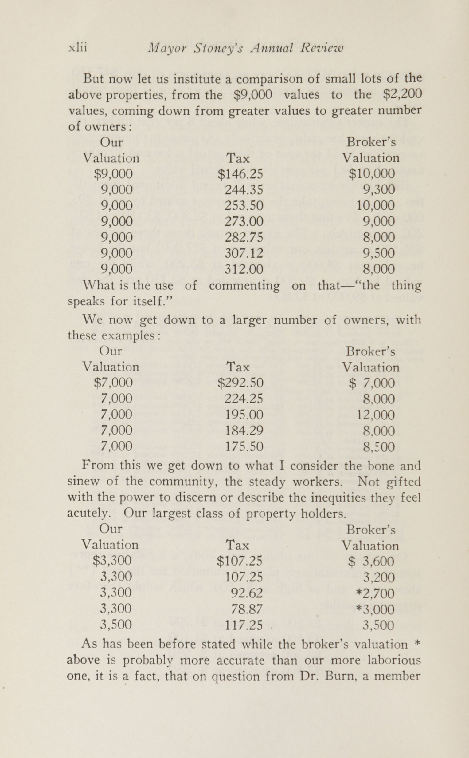 Charleston Yearbook, 1924, page xlii