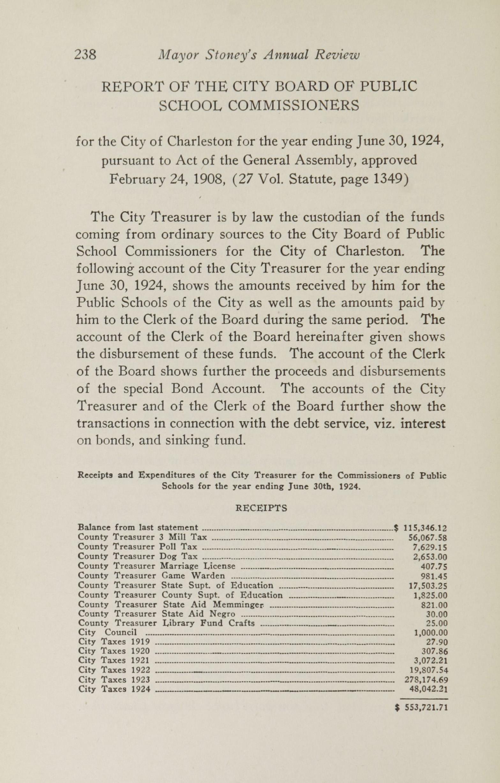 Charleston Yearbook, 1924, page 238