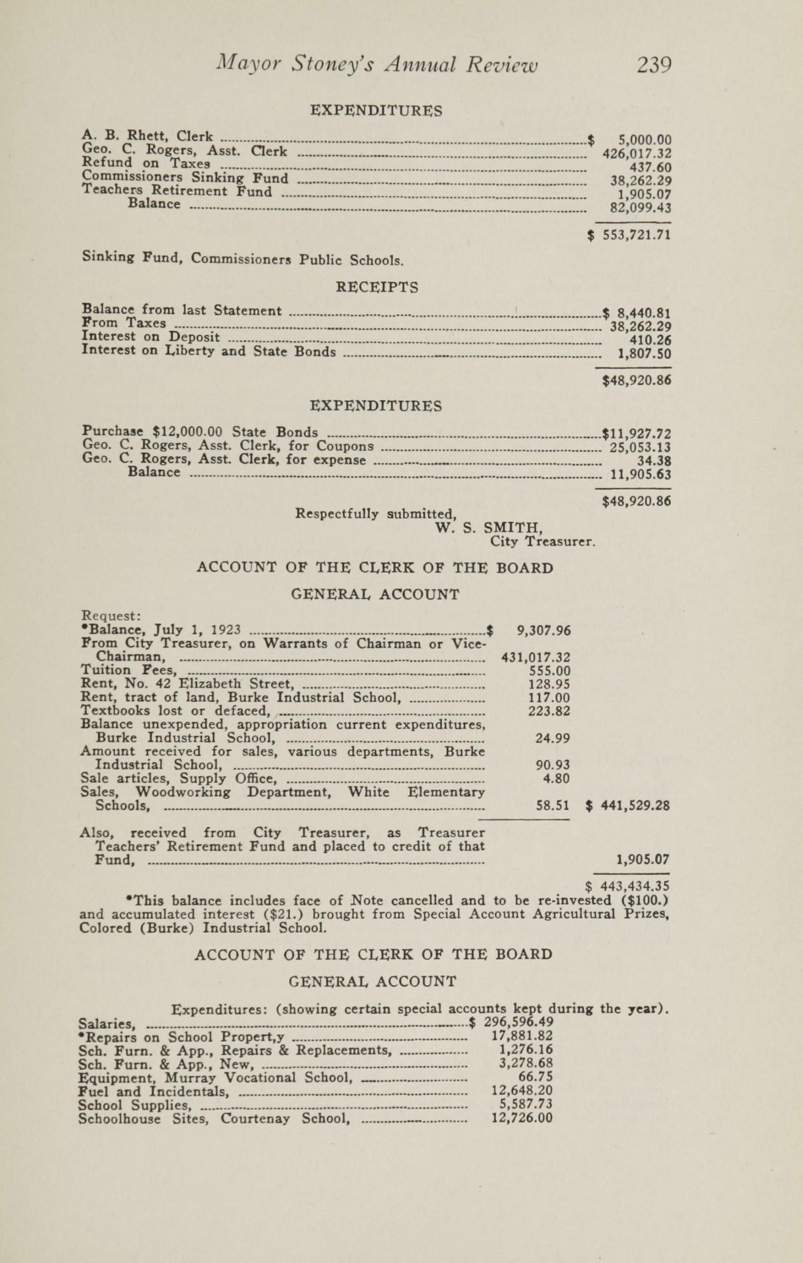 Charleston Yearbook, 1924, page 239
