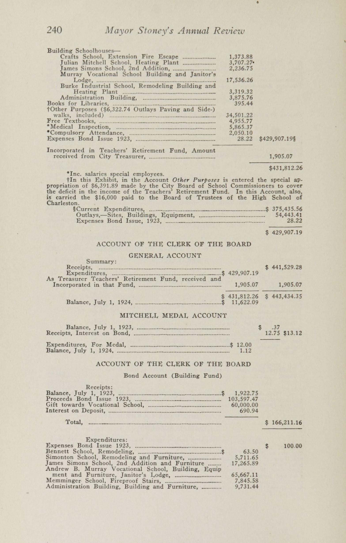 Charleston Yearbook, 1924, page 240