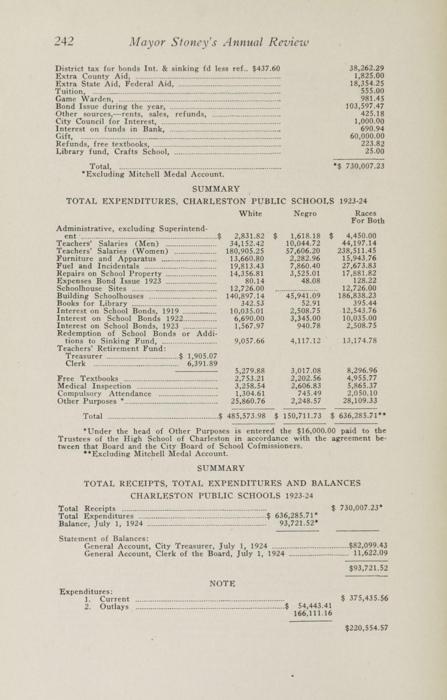 Charleston Yearbook, 1924, page 242