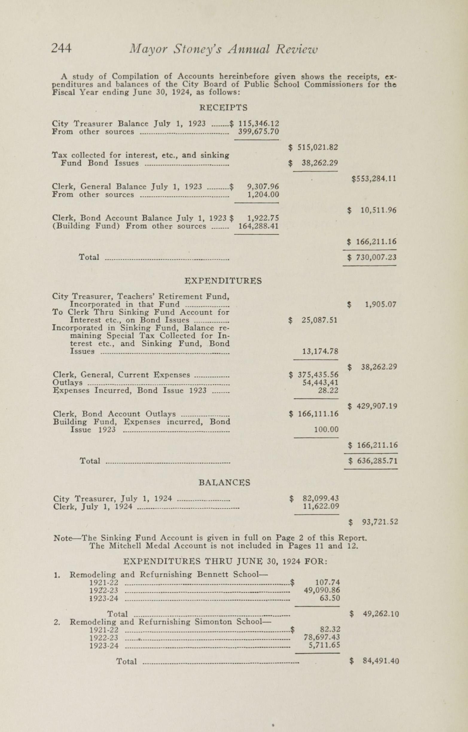 Charleston Yearbook, 1924, page 244