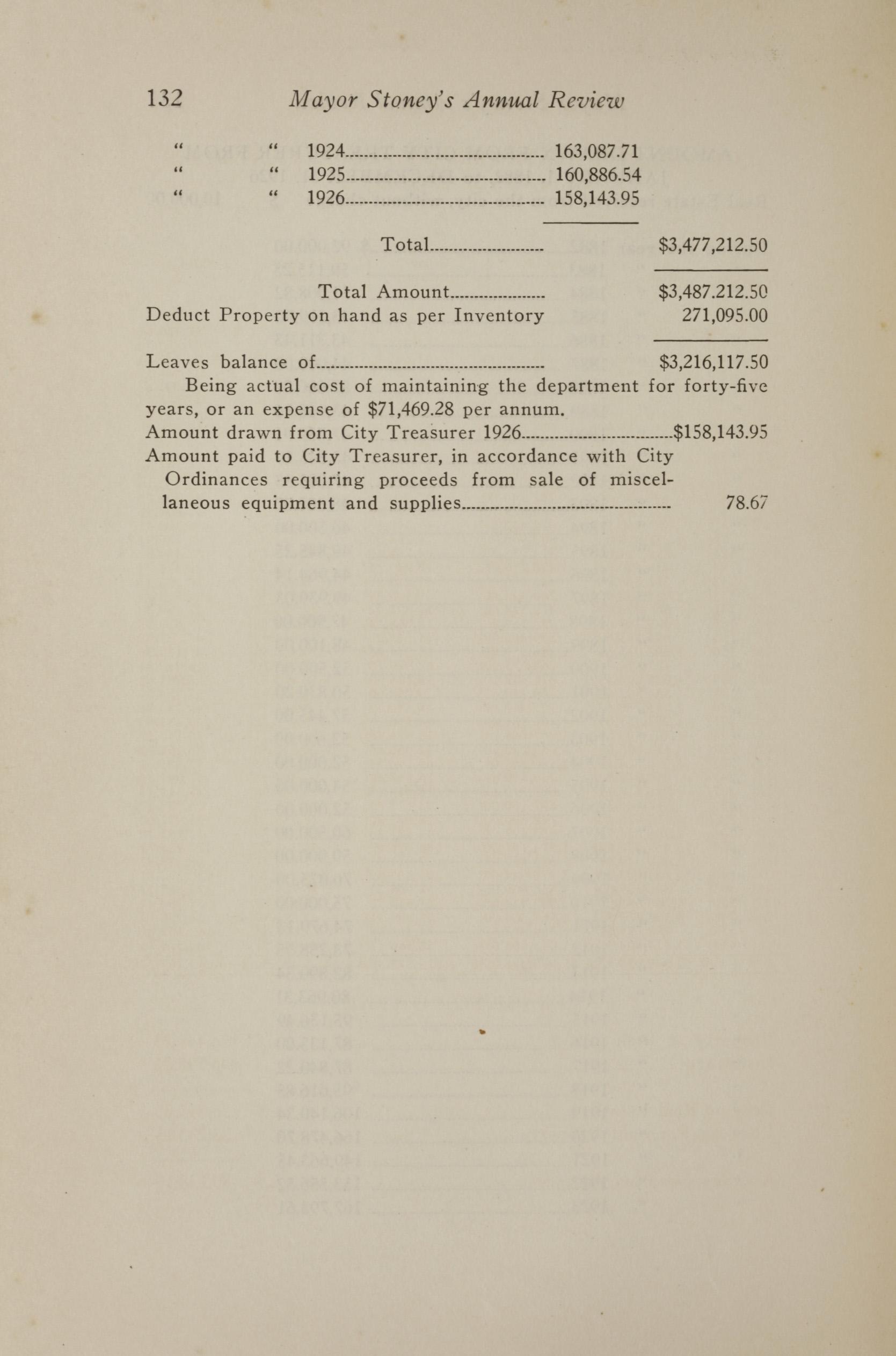 Charleston Yearbook, 1926, page 132