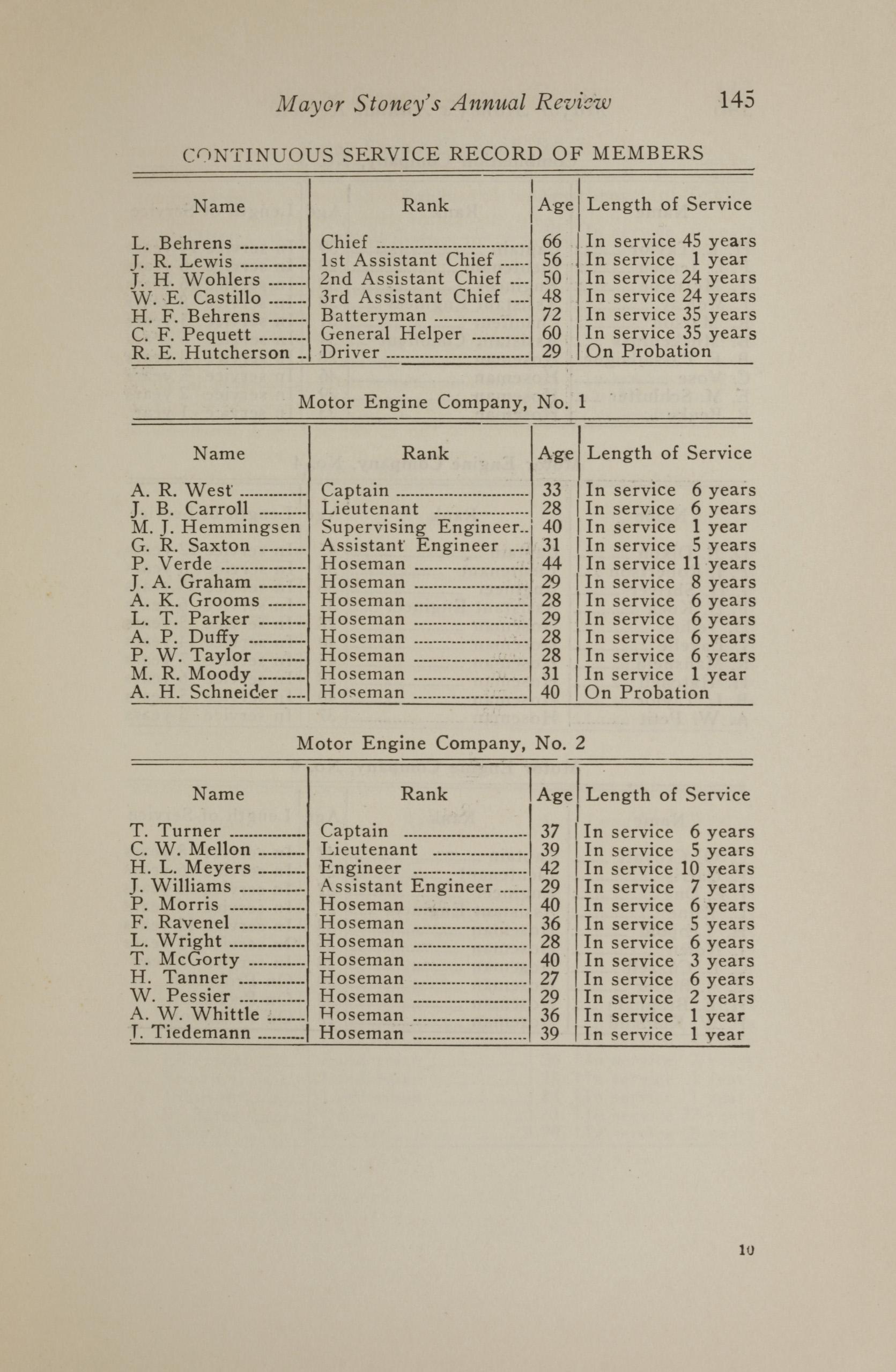 Charleston Yearbook, 1926, page 145