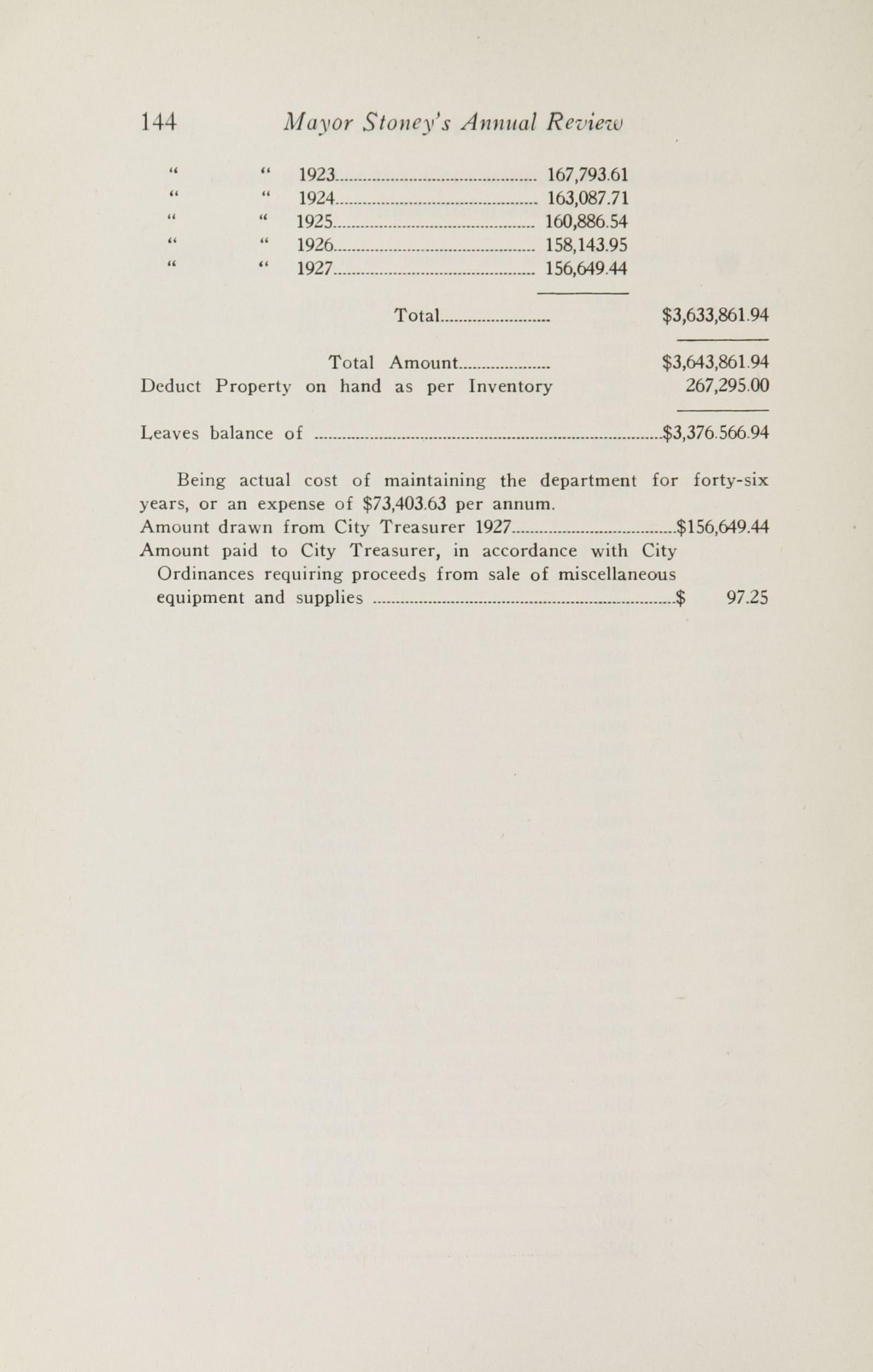 Charleston Yearbook, 1927, page 144