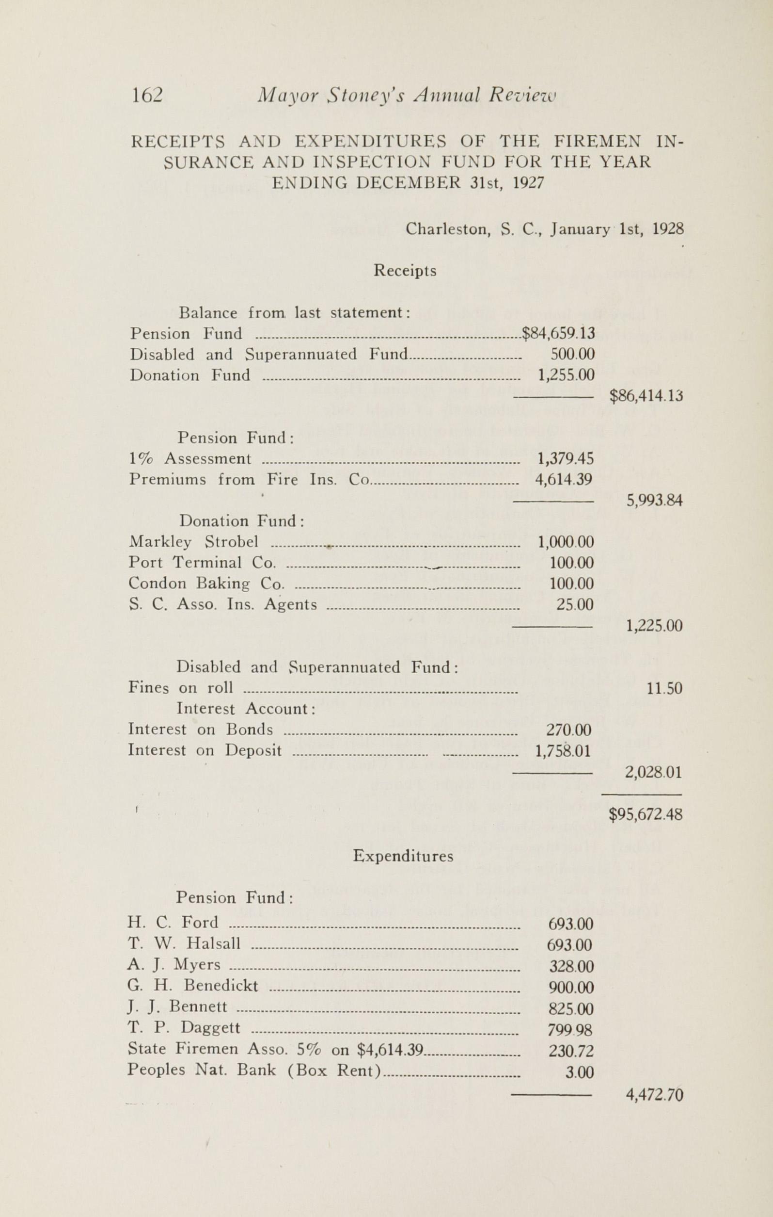 Charleston Yearbook, 1927, page 162