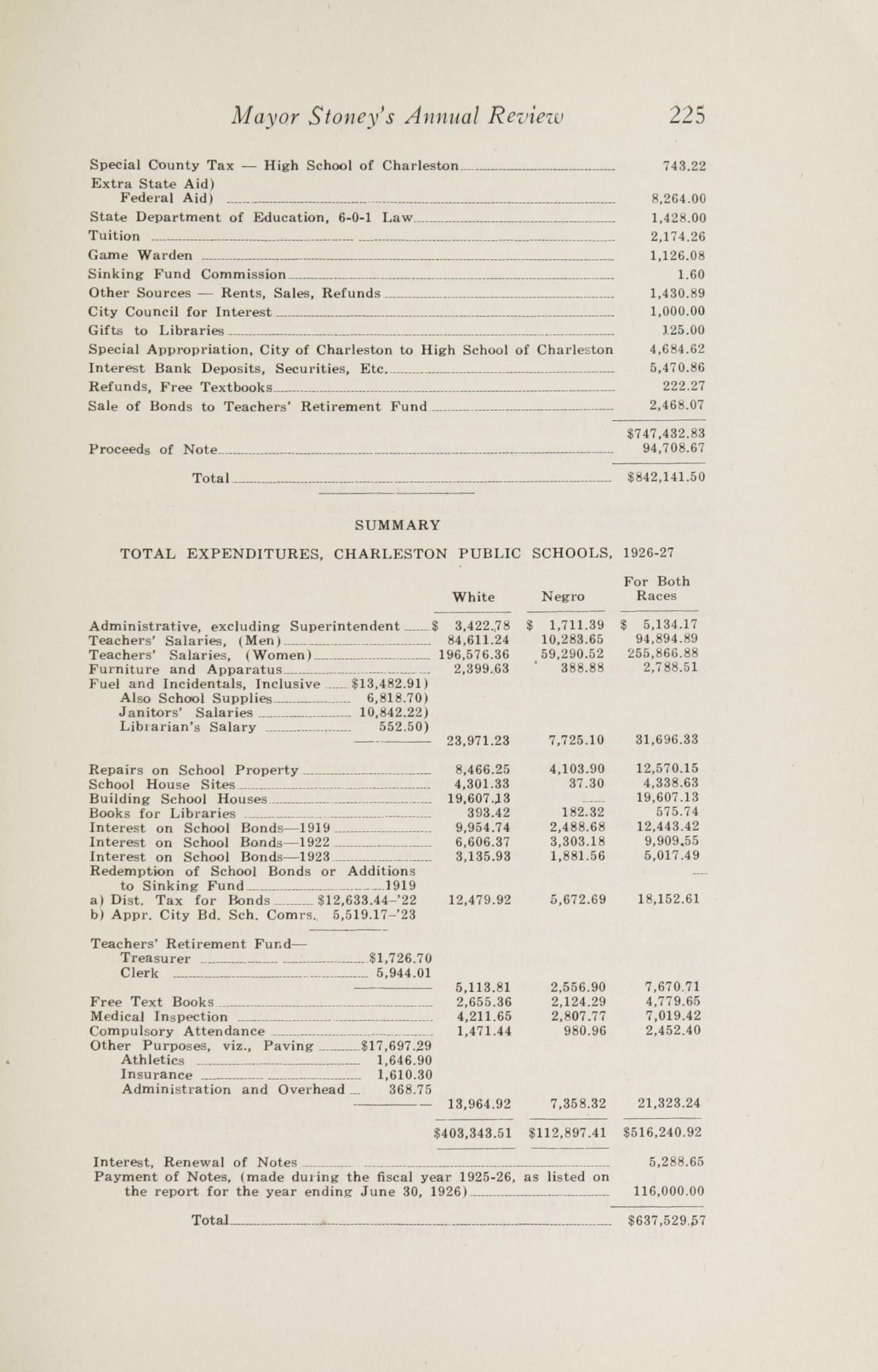 Charleston Yearbook, 1927, page 225