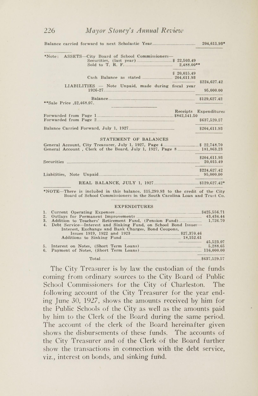 Charleston Yearbook, 1927, page 226