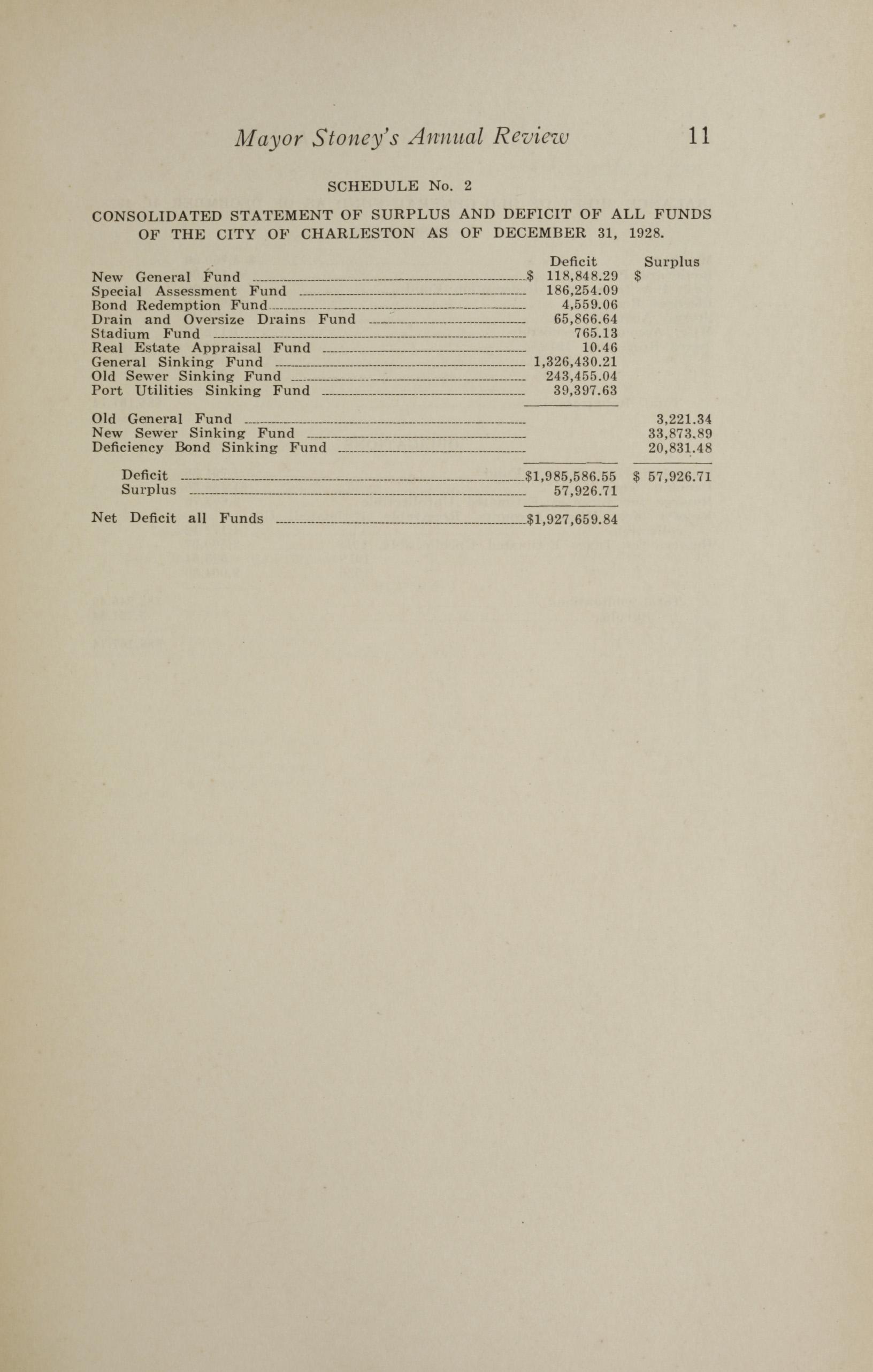 Charleston Yearbook, 1928, page 11