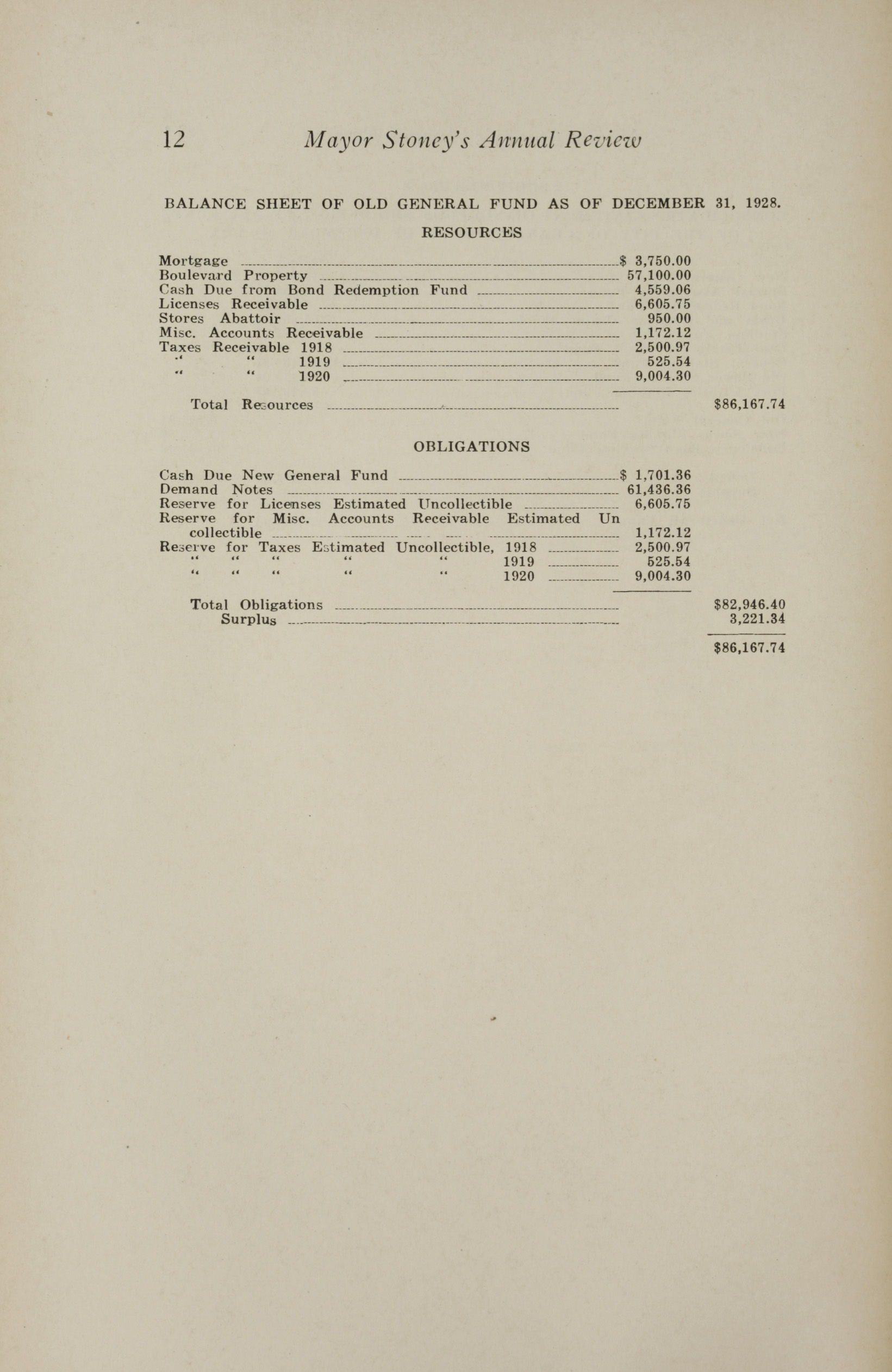 Charleston Yearbook, 1928, page 12