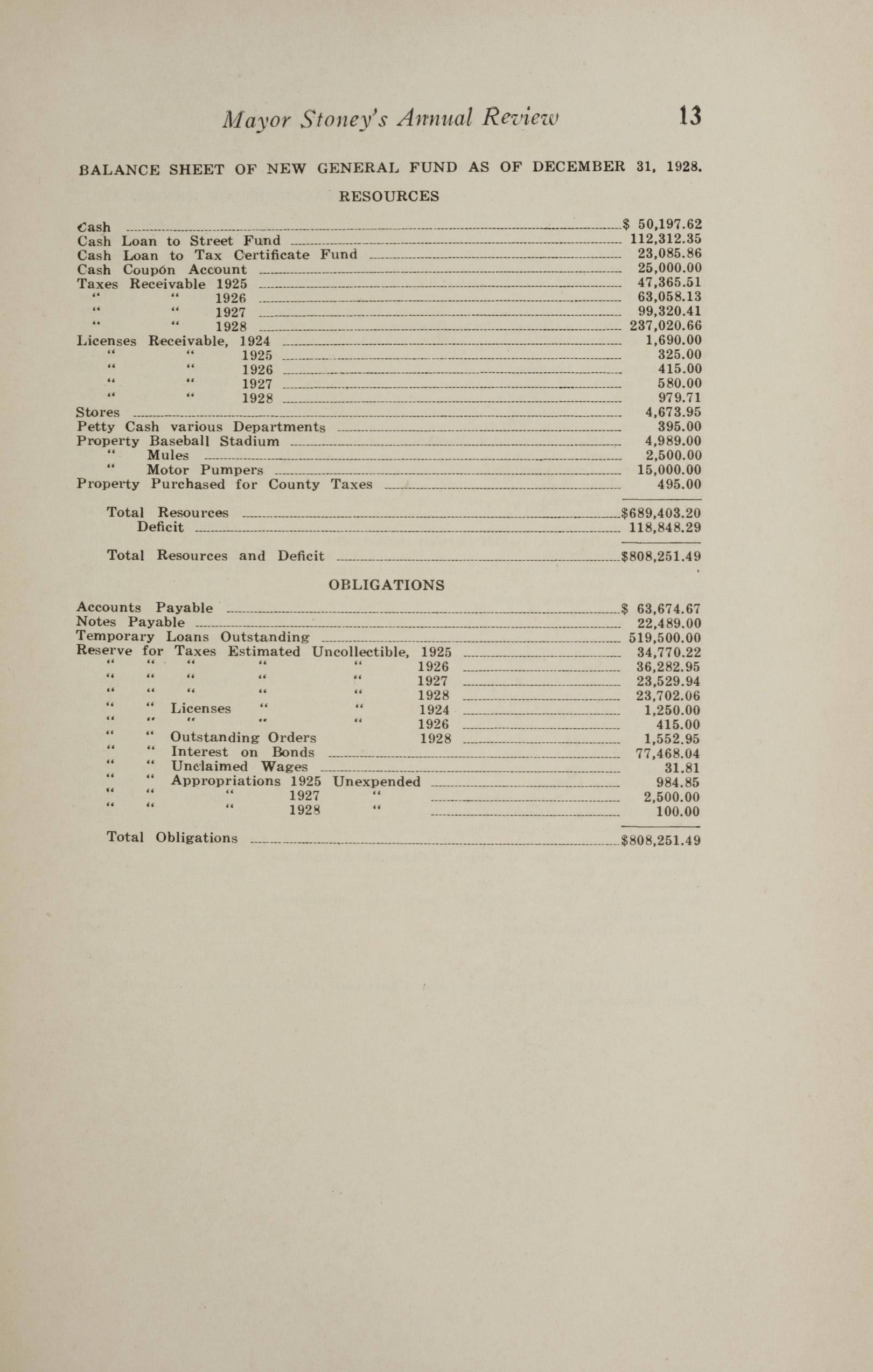 Charleston Yearbook, 1928, page 13