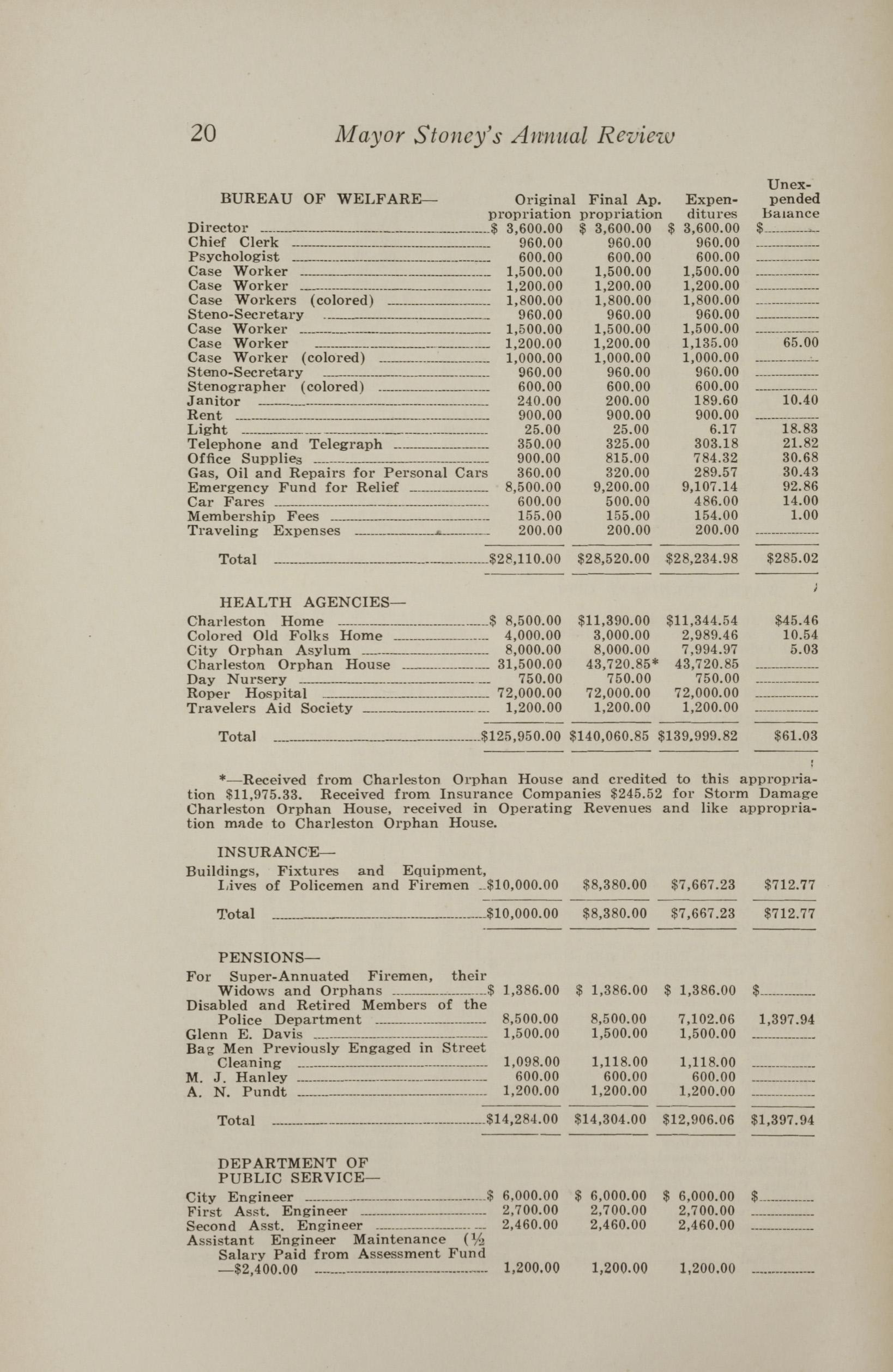 Charleston Yearbook, 1928, page 20