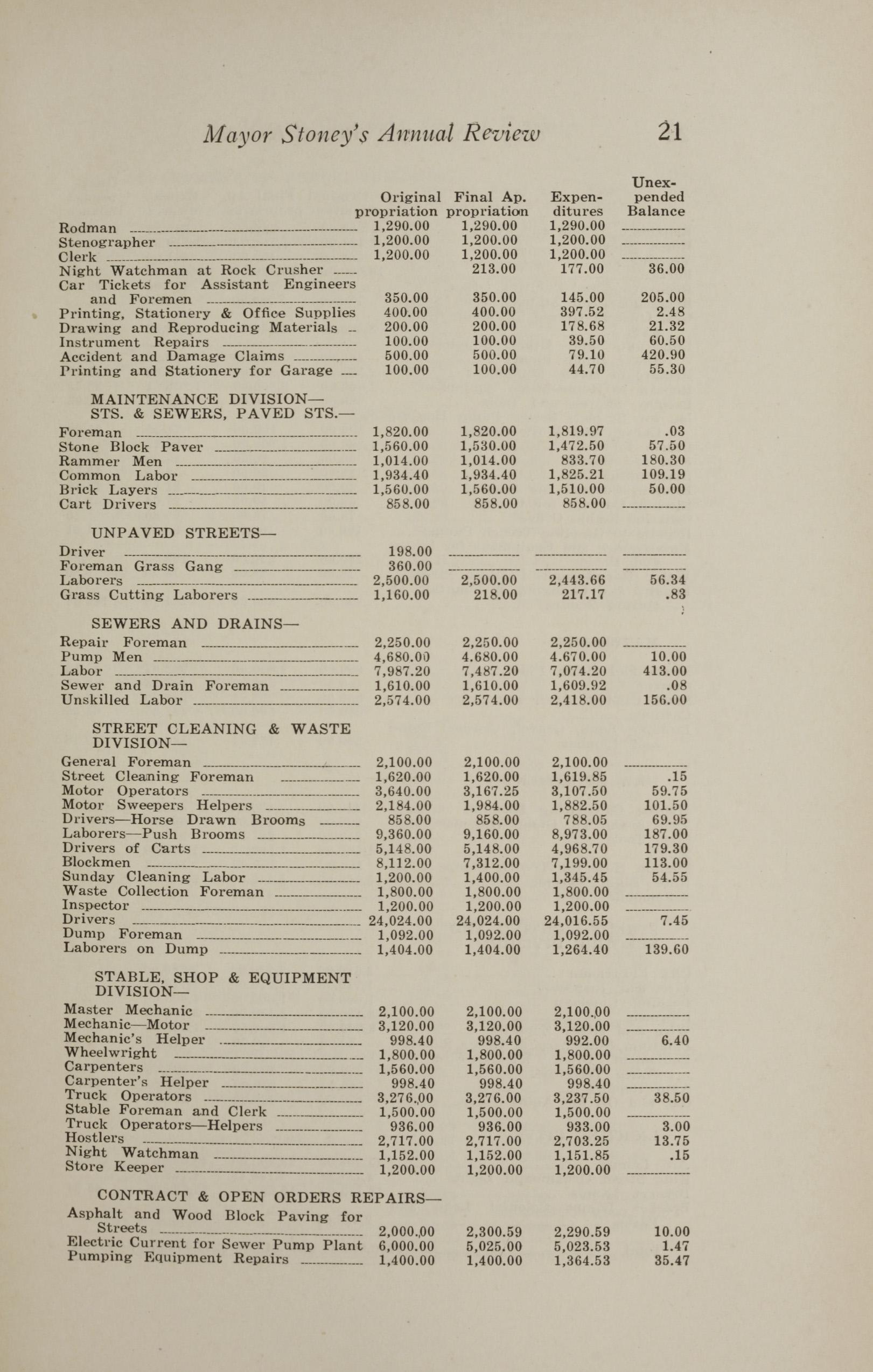 Charleston Yearbook, 1928, page 21