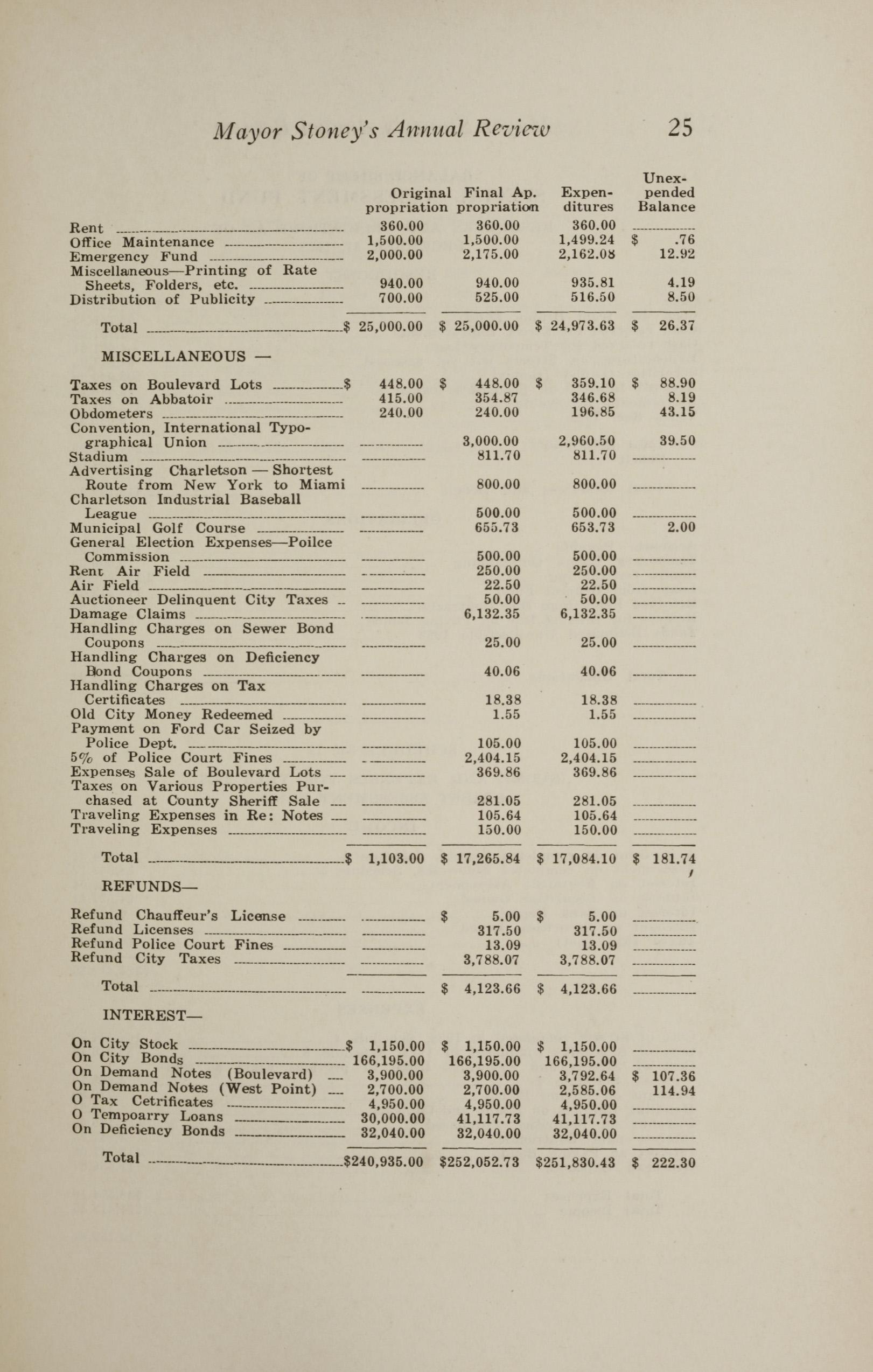 Charleston Yearbook, 1928, page 25