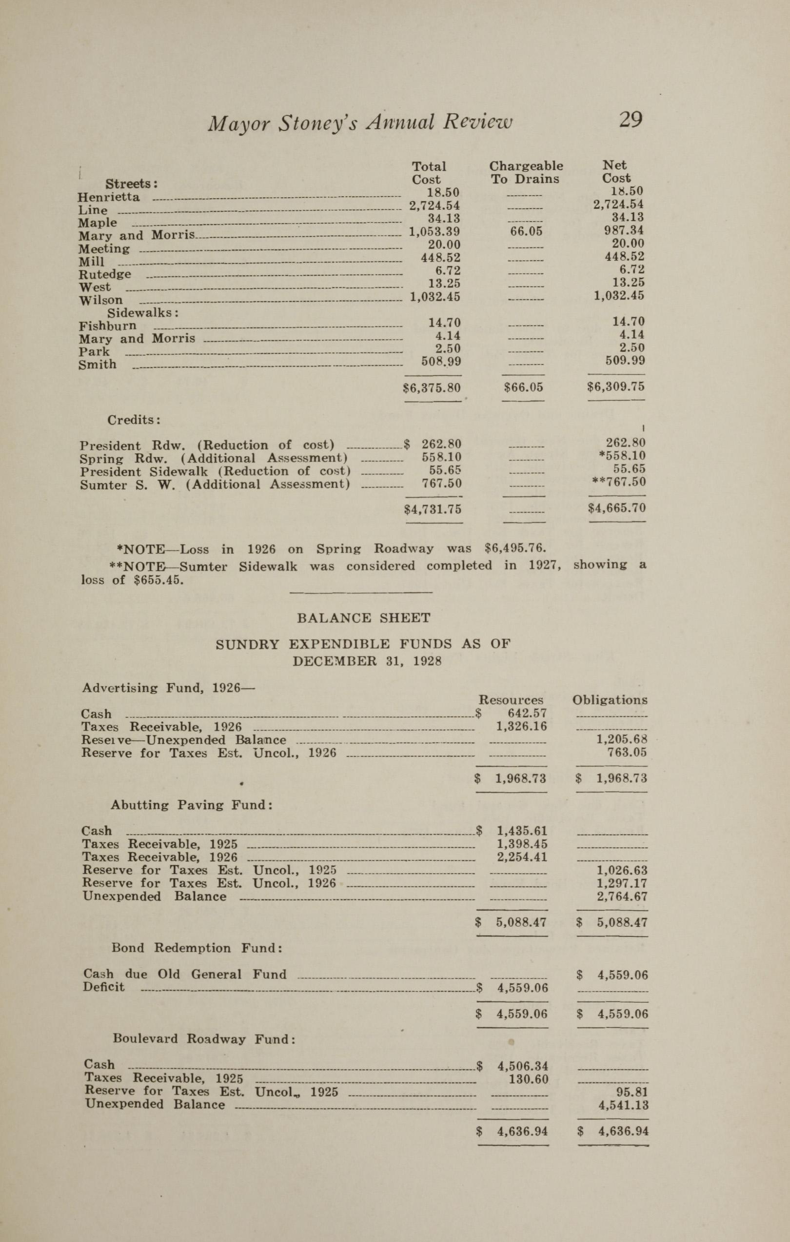 Charleston Yearbook, 1928, page 29