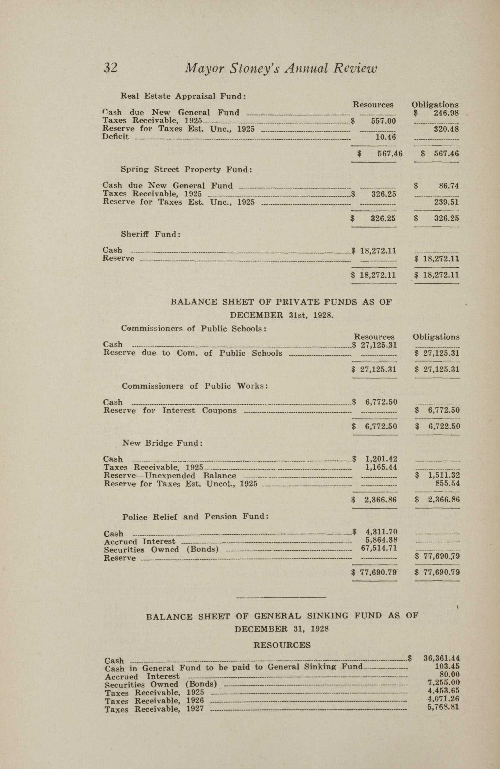 Charleston Yearbook, 1928, page 32