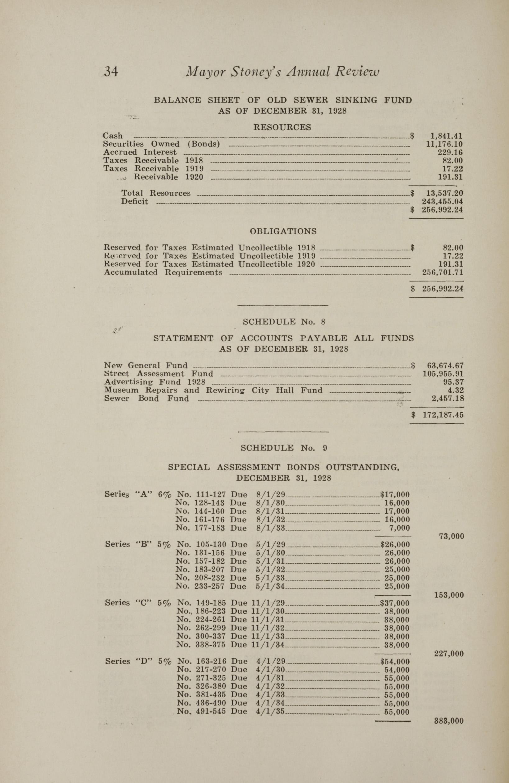 Charleston Yearbook, 1928, page 34