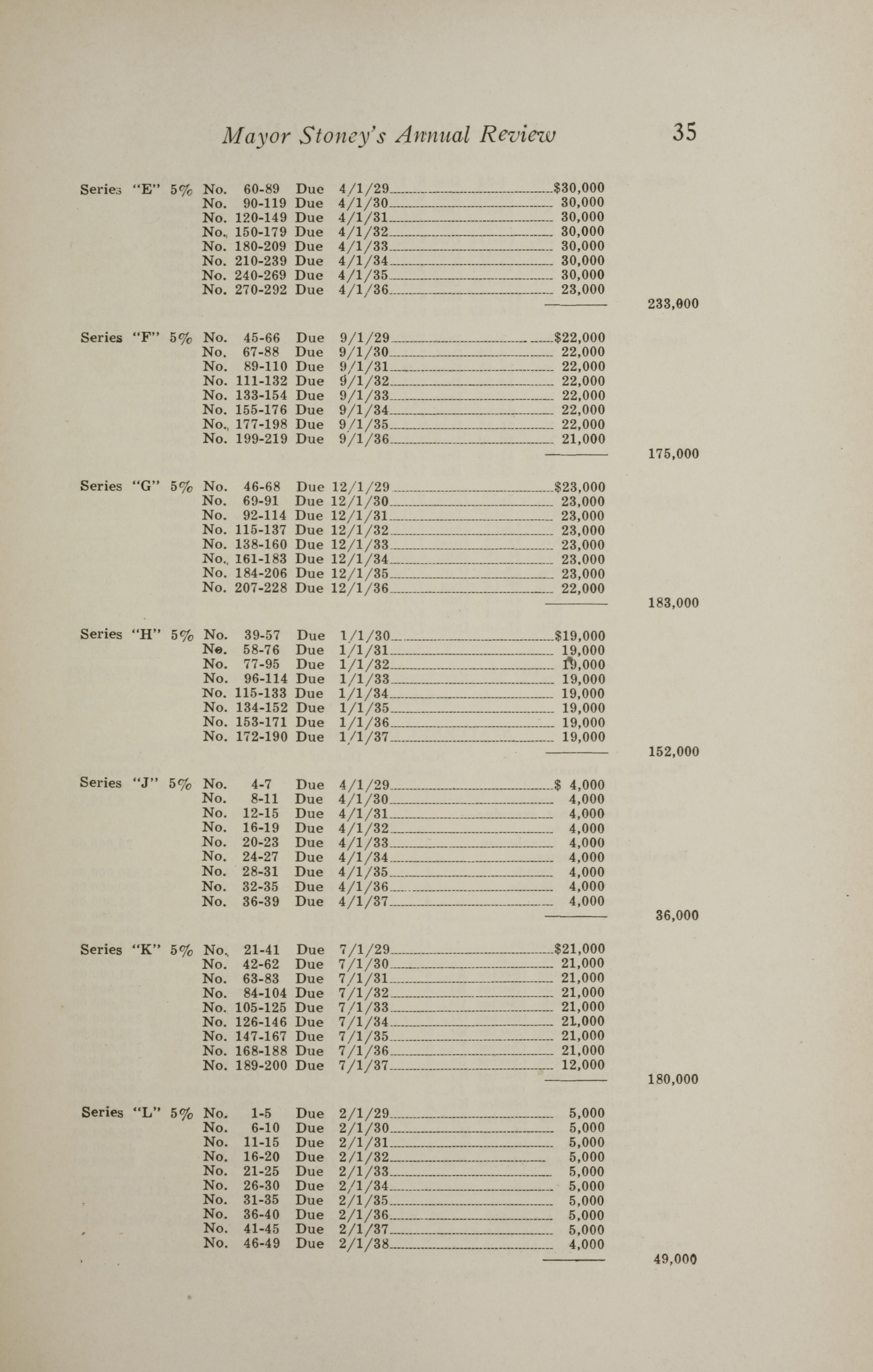 Charleston Yearbook, 1928, page 35
