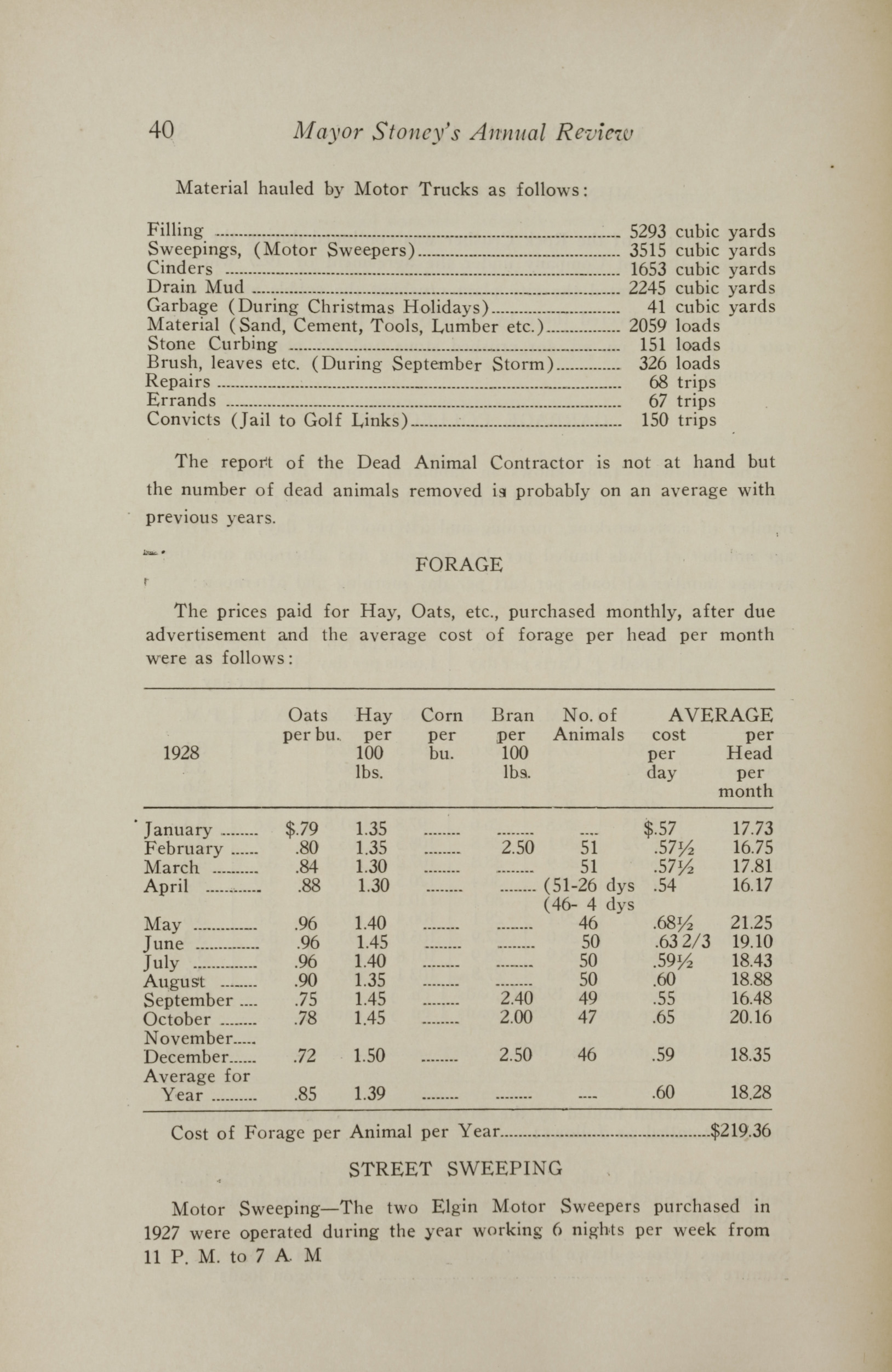 Charleston Yearbook, 1928, page 40