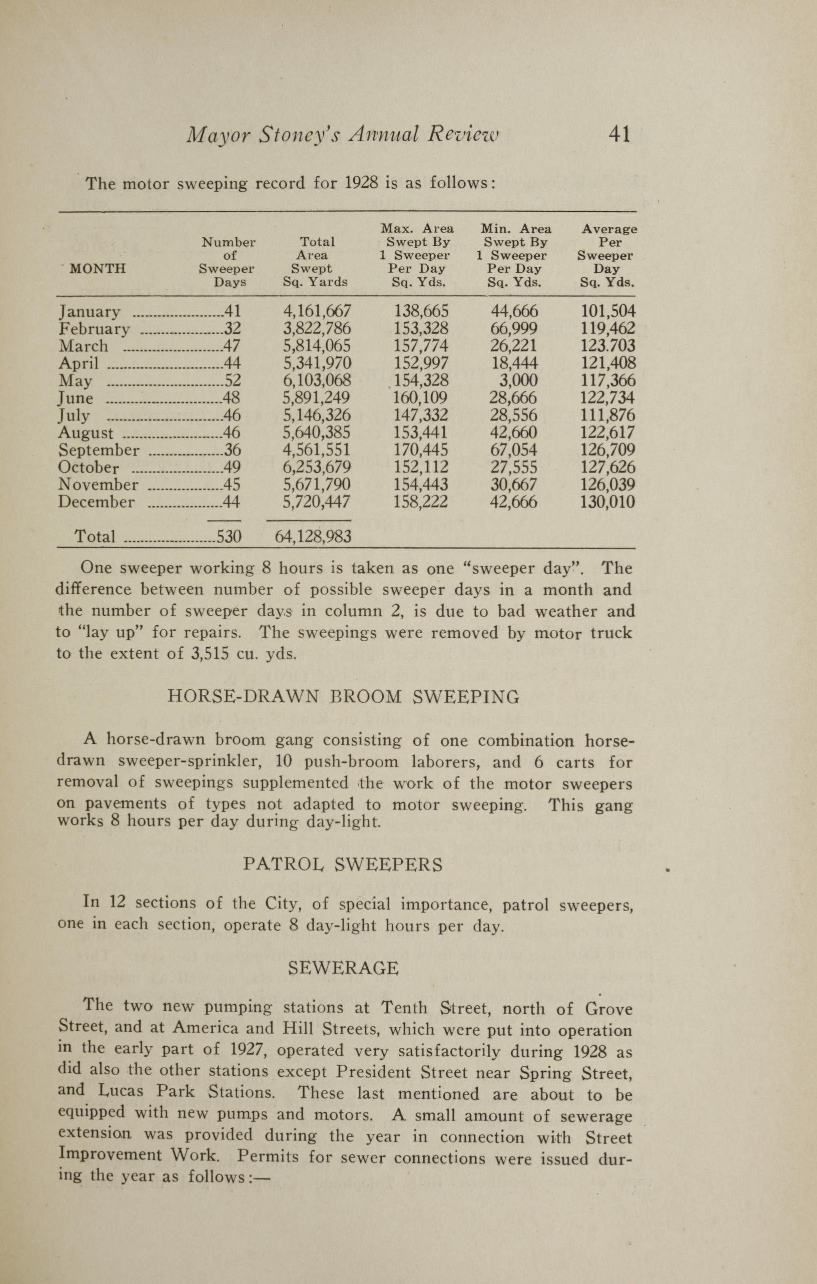 Charleston Yearbook, 1928, page 41