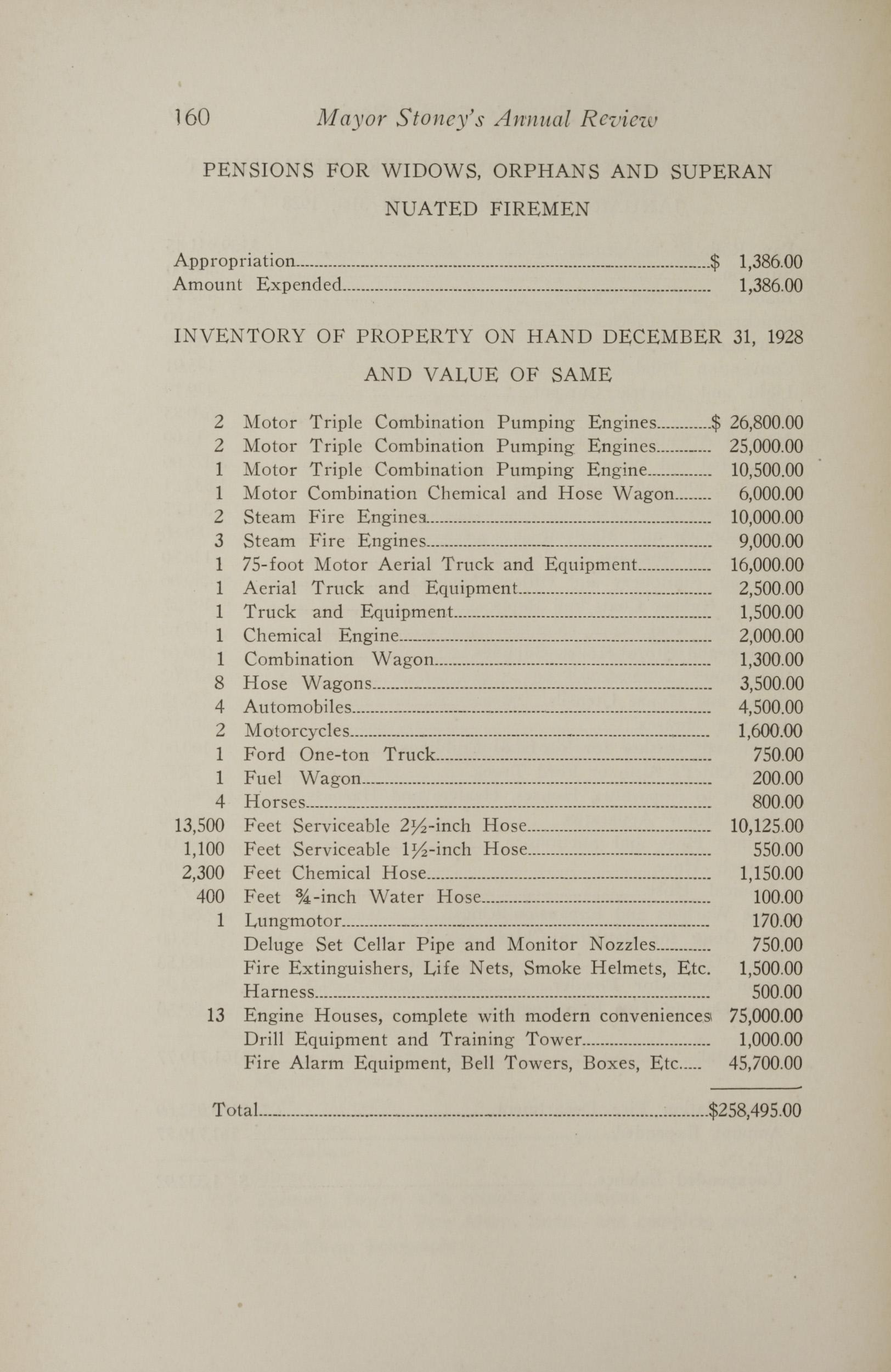 Charleston Yearbook, 1928, page 160
