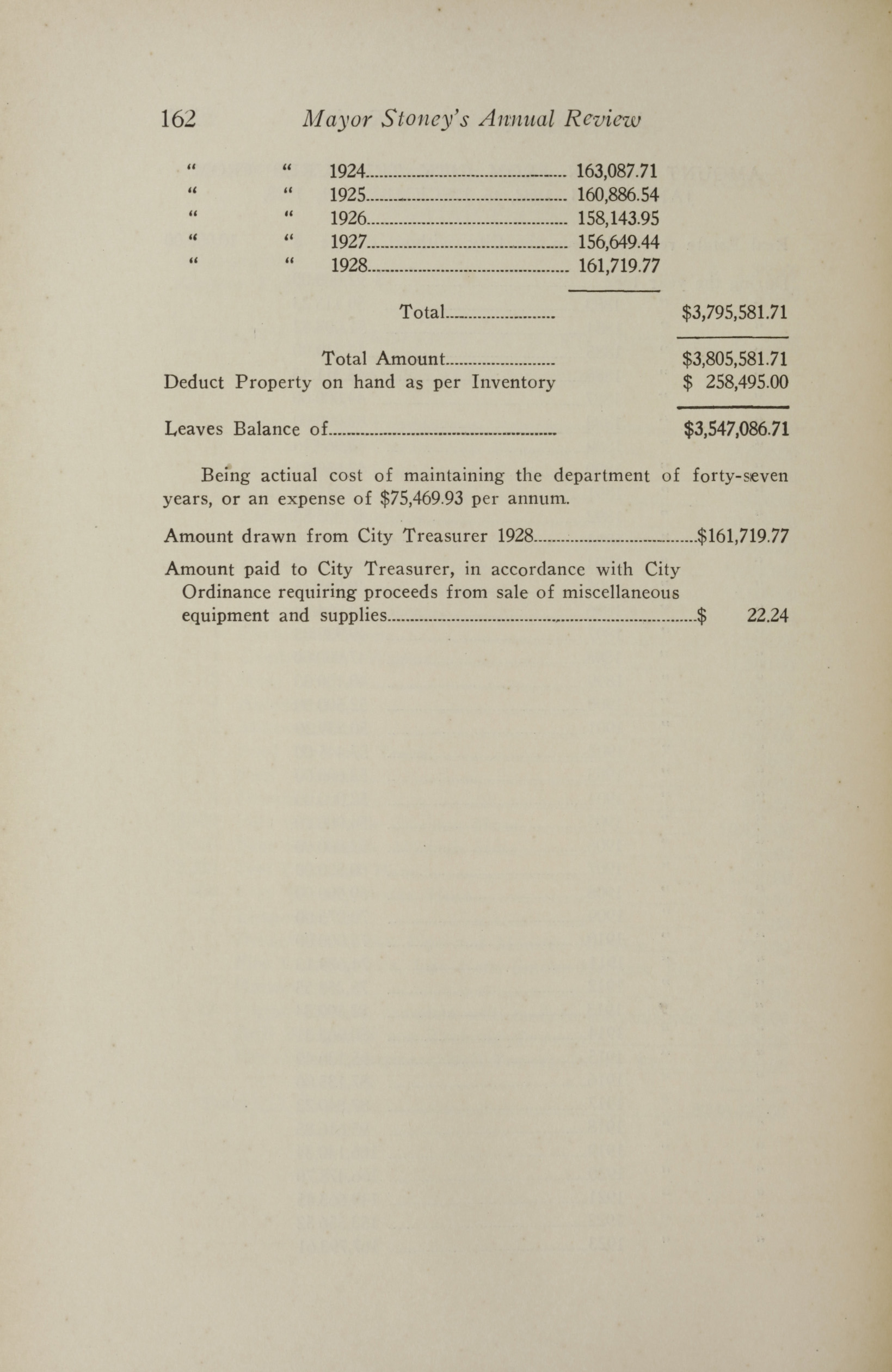 Charleston Yearbook, 1928, page 162