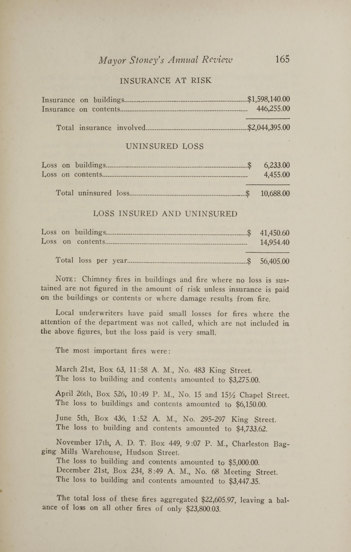 Charleston Yearbook, 1928, page 165