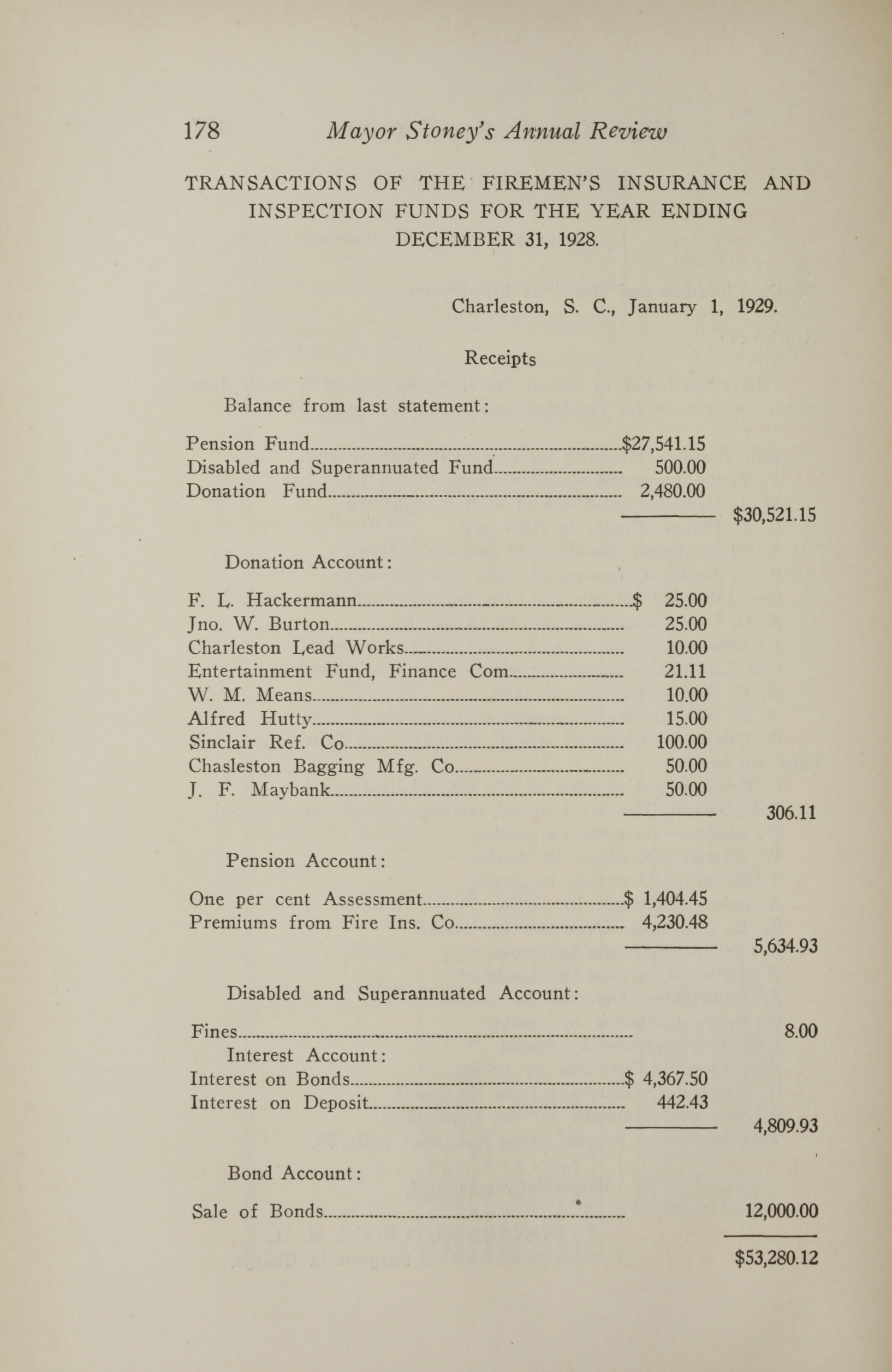 Charleston Yearbook, 1928, page 178